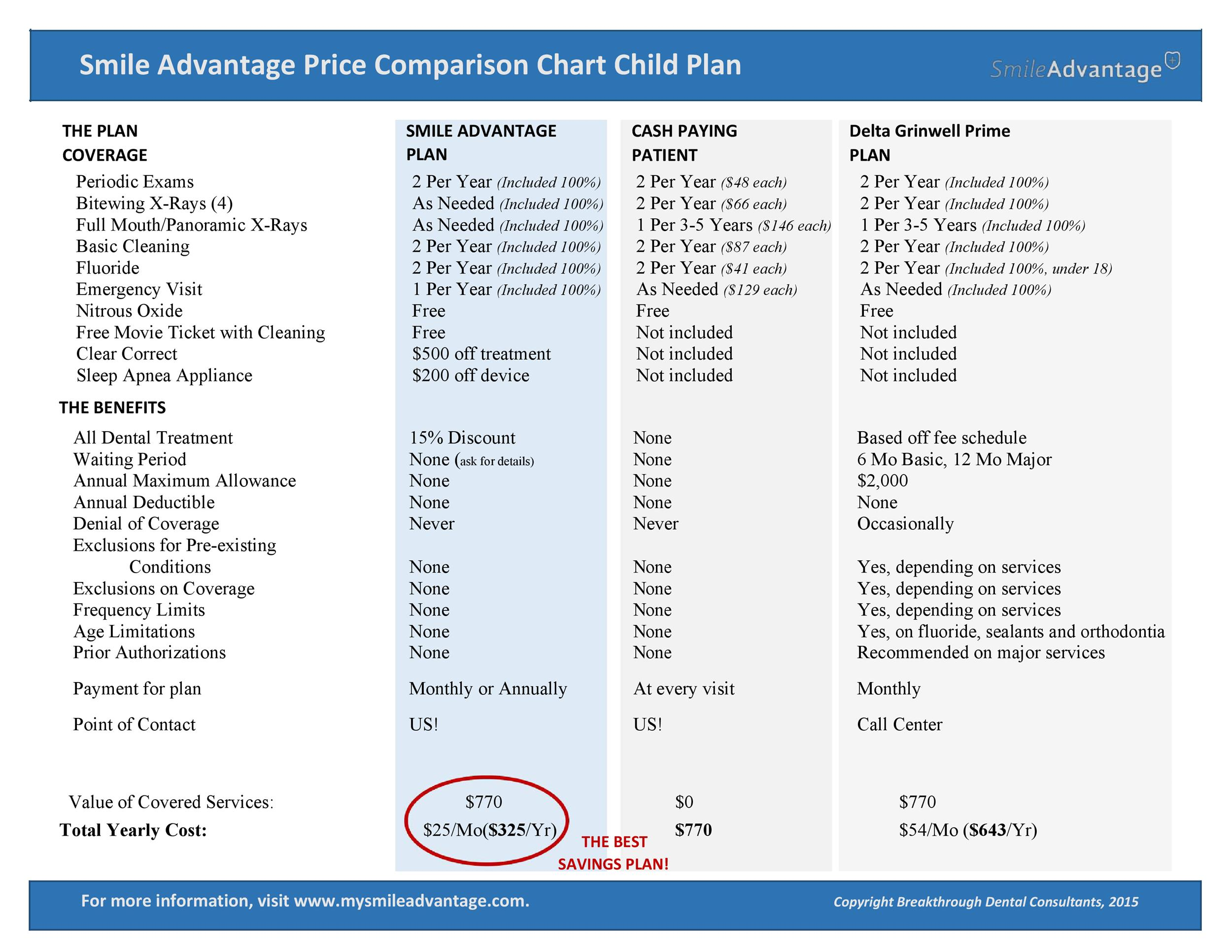 Free price comparison template 26