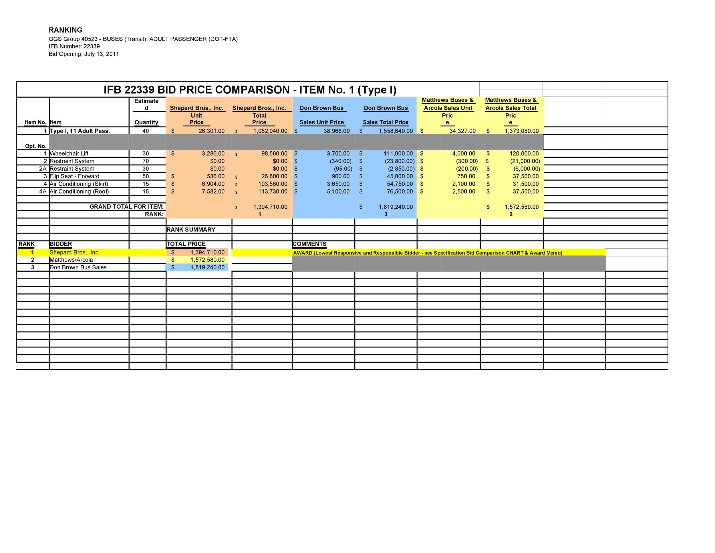 Free price comparison template 29