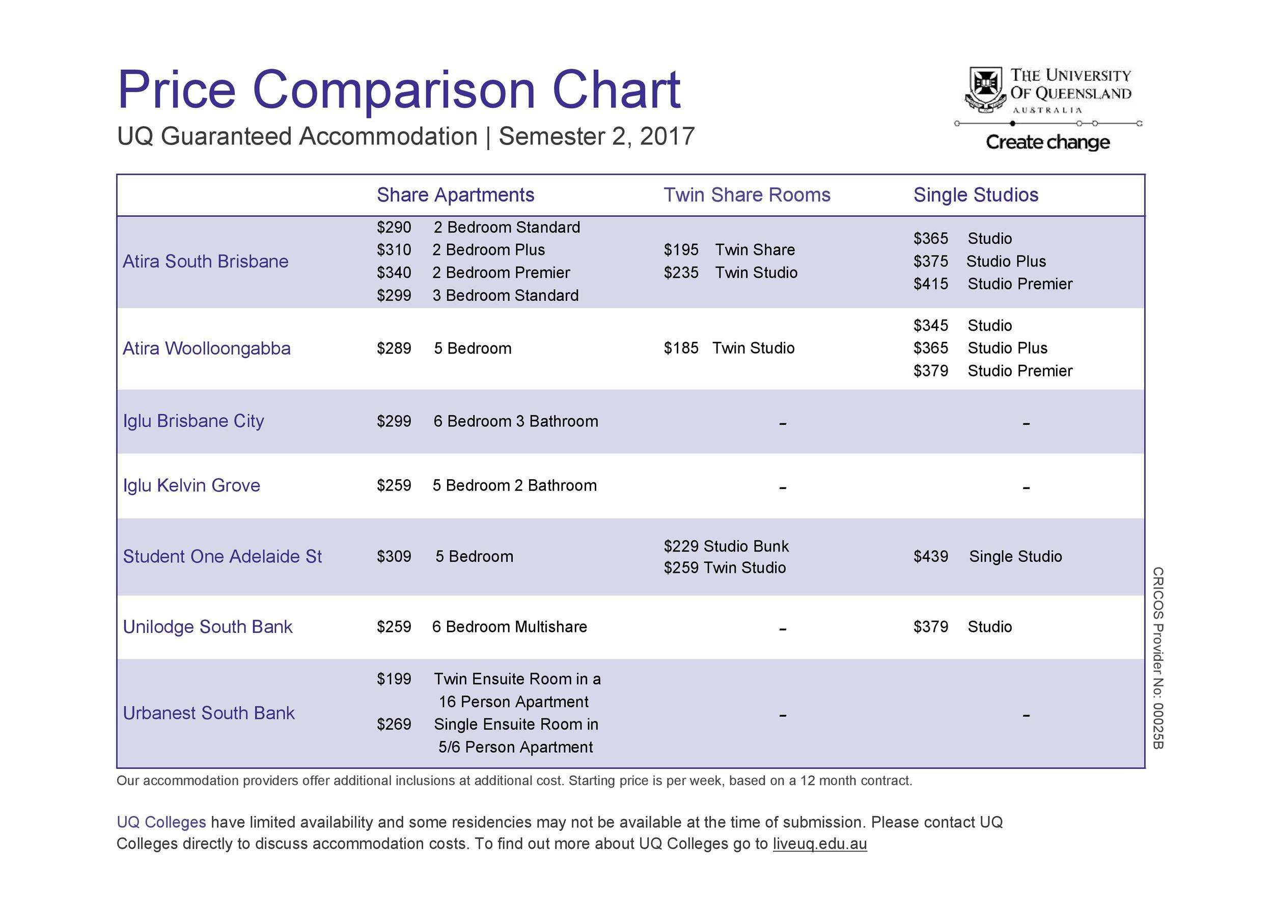 Free price comparison template 38