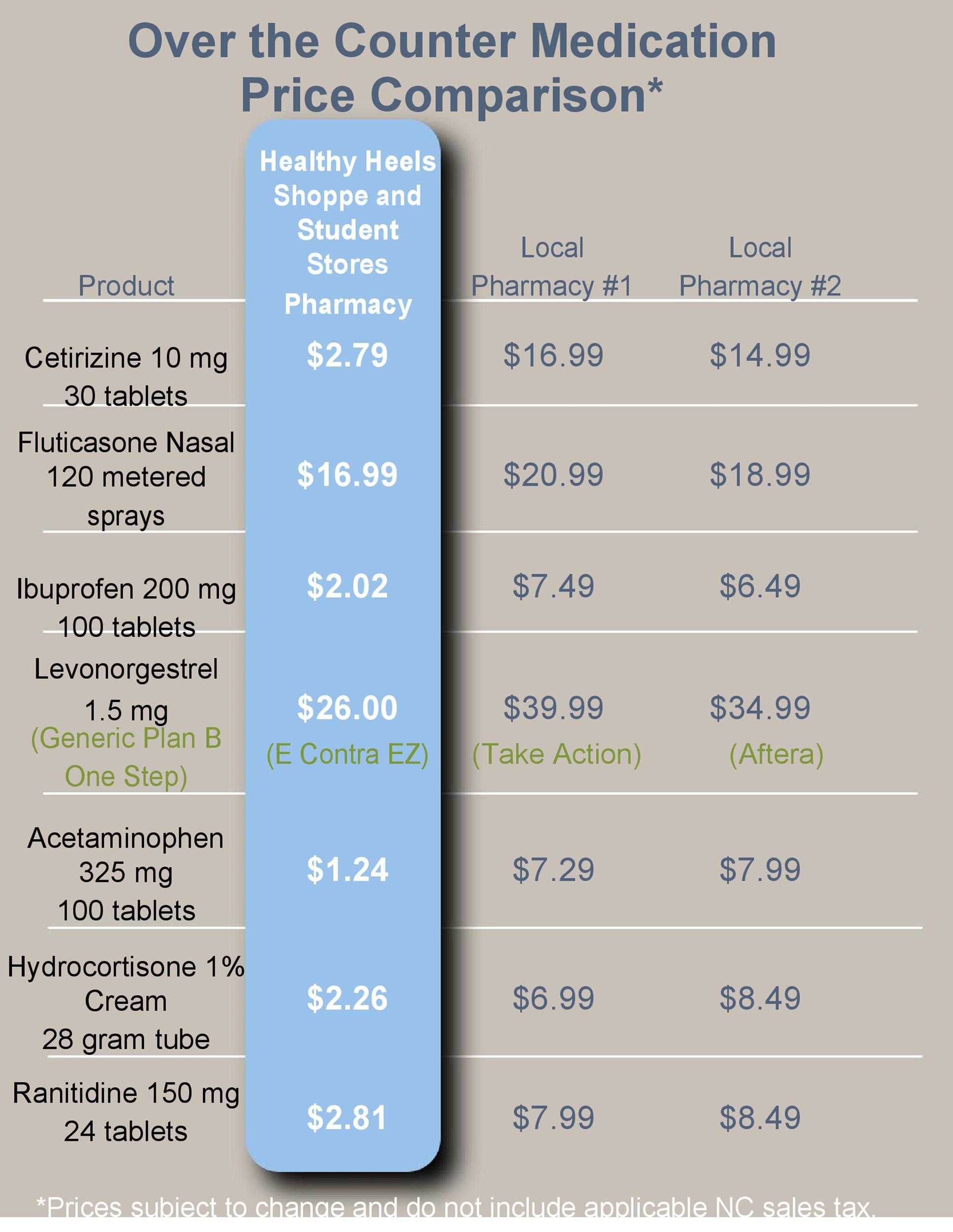 Free price comparison template 48