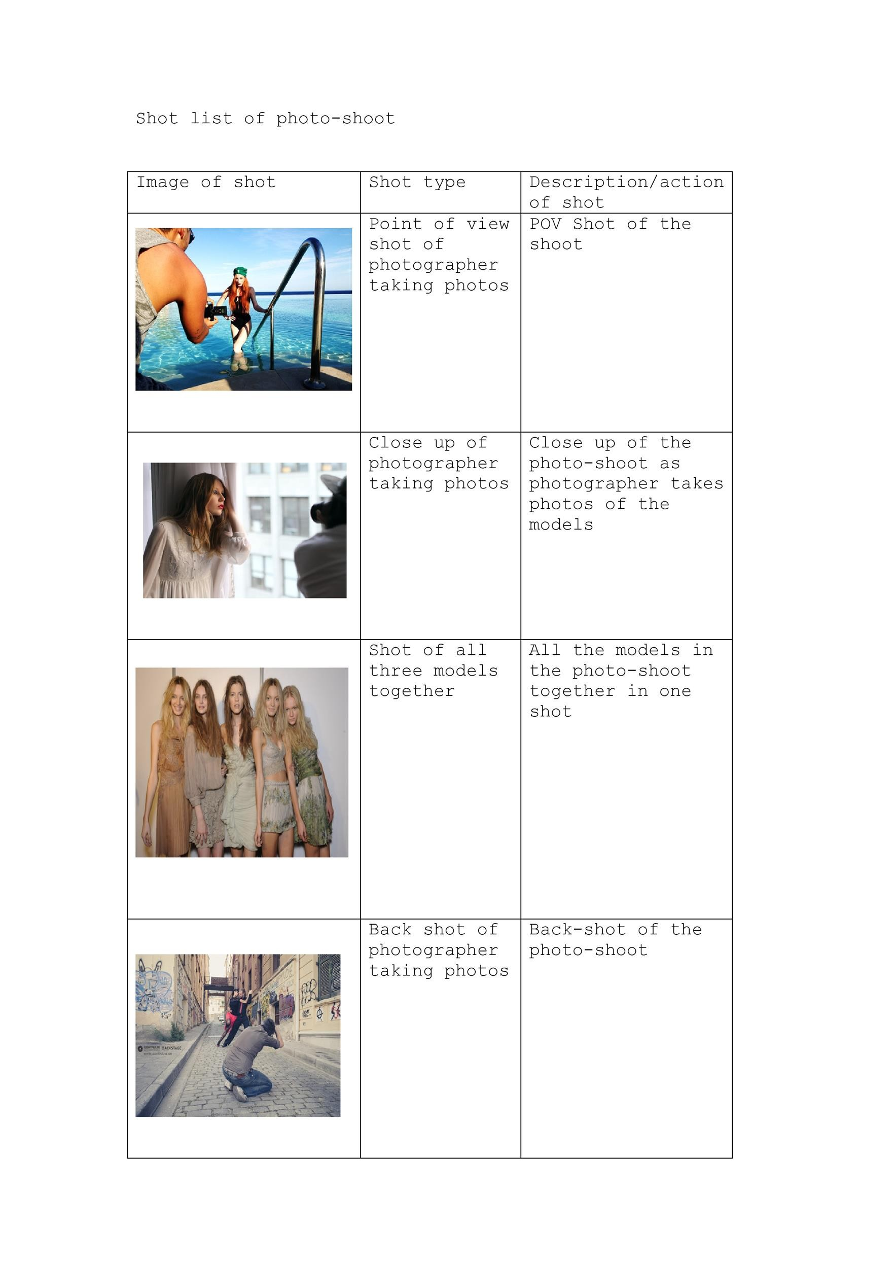 Free shot list template 43