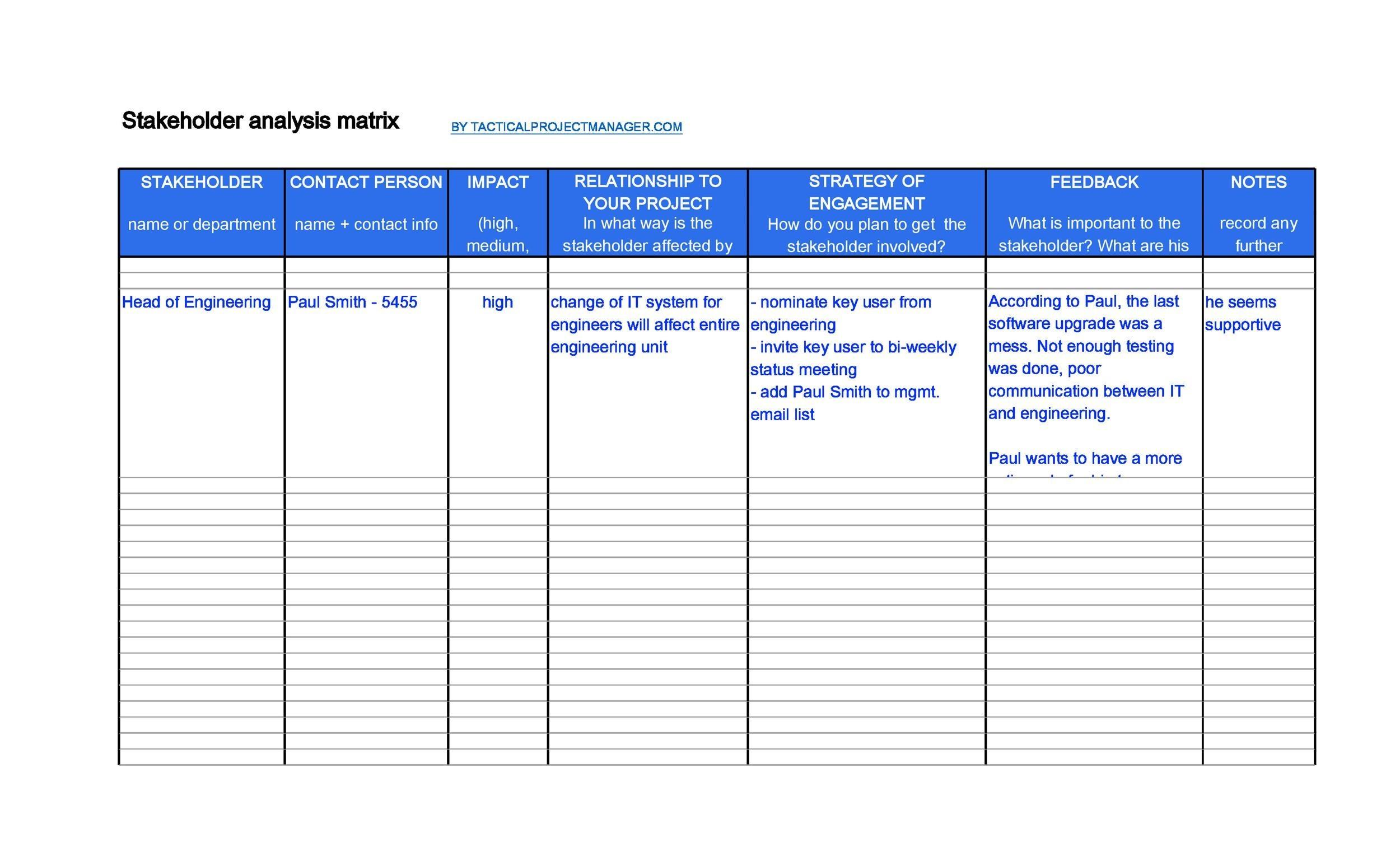 Free stakeholder analysis template 09