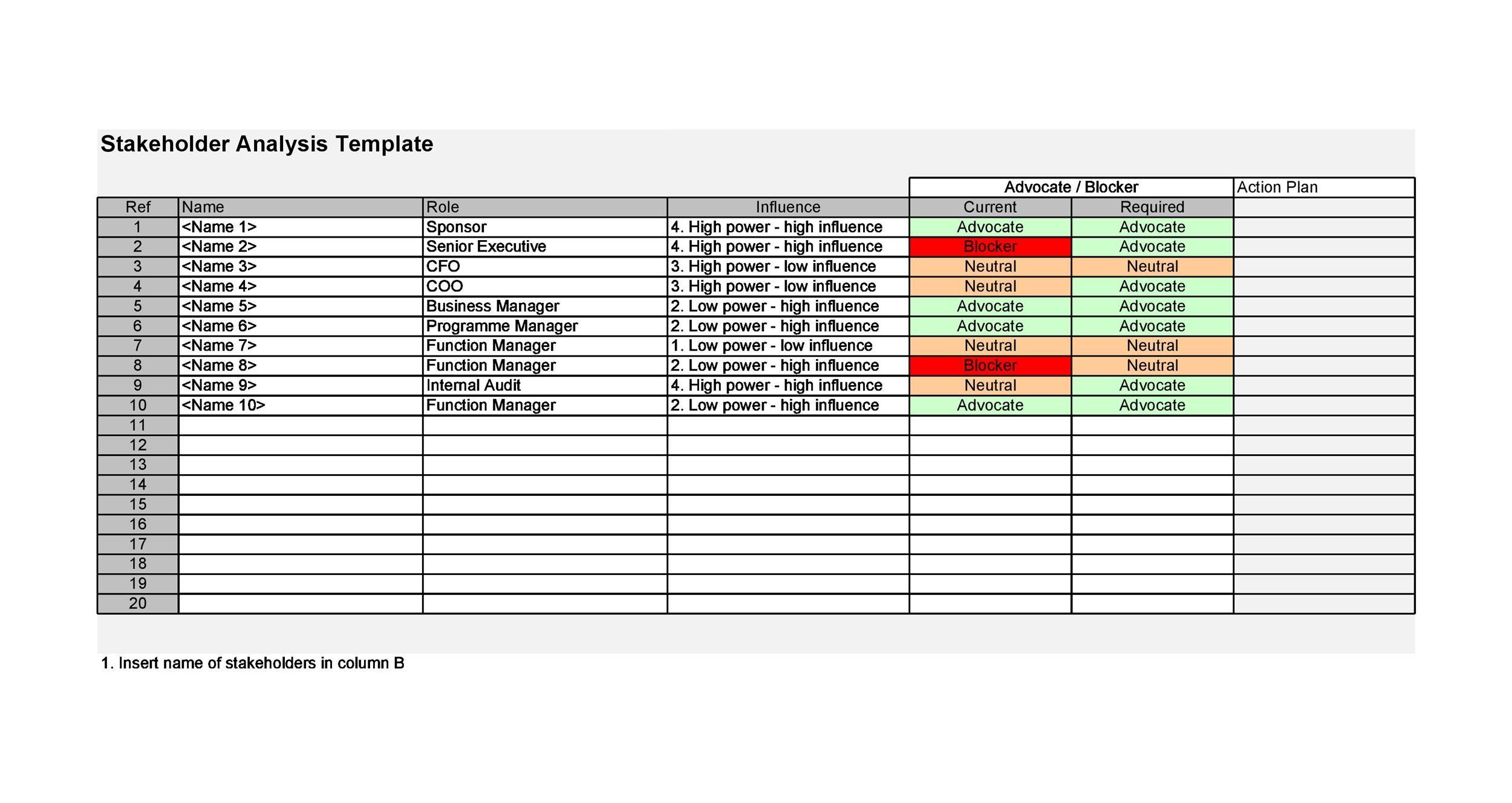 Free stakeholder analysis template 10
