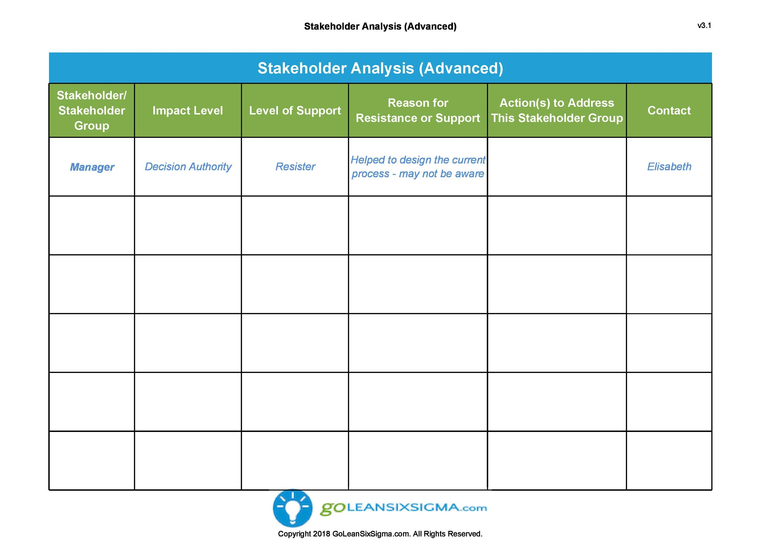 Free stakeholder analysis template 14