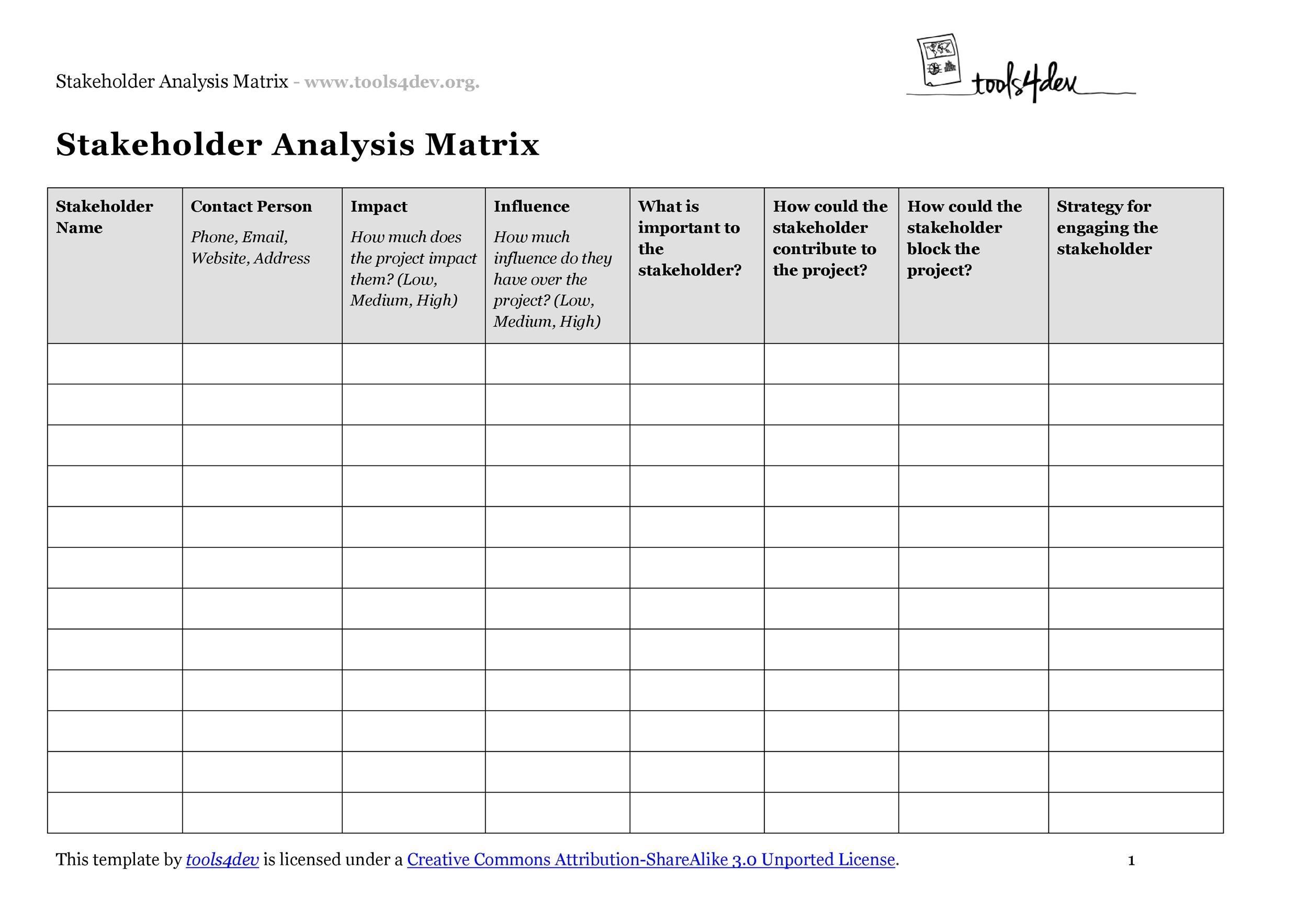 Free stakeholder analysis template 15