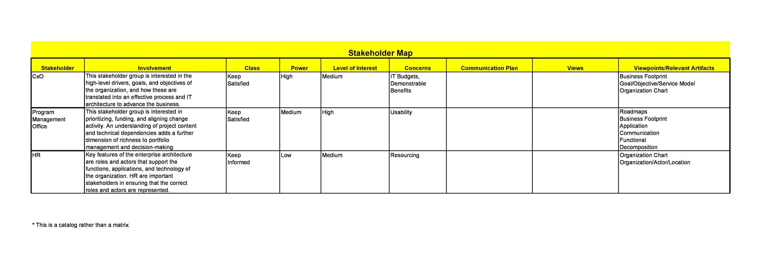 Free stakeholder analysis template 17