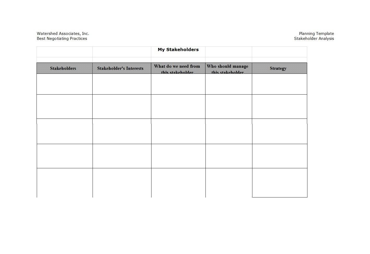 Free stakeholder analysis template 20