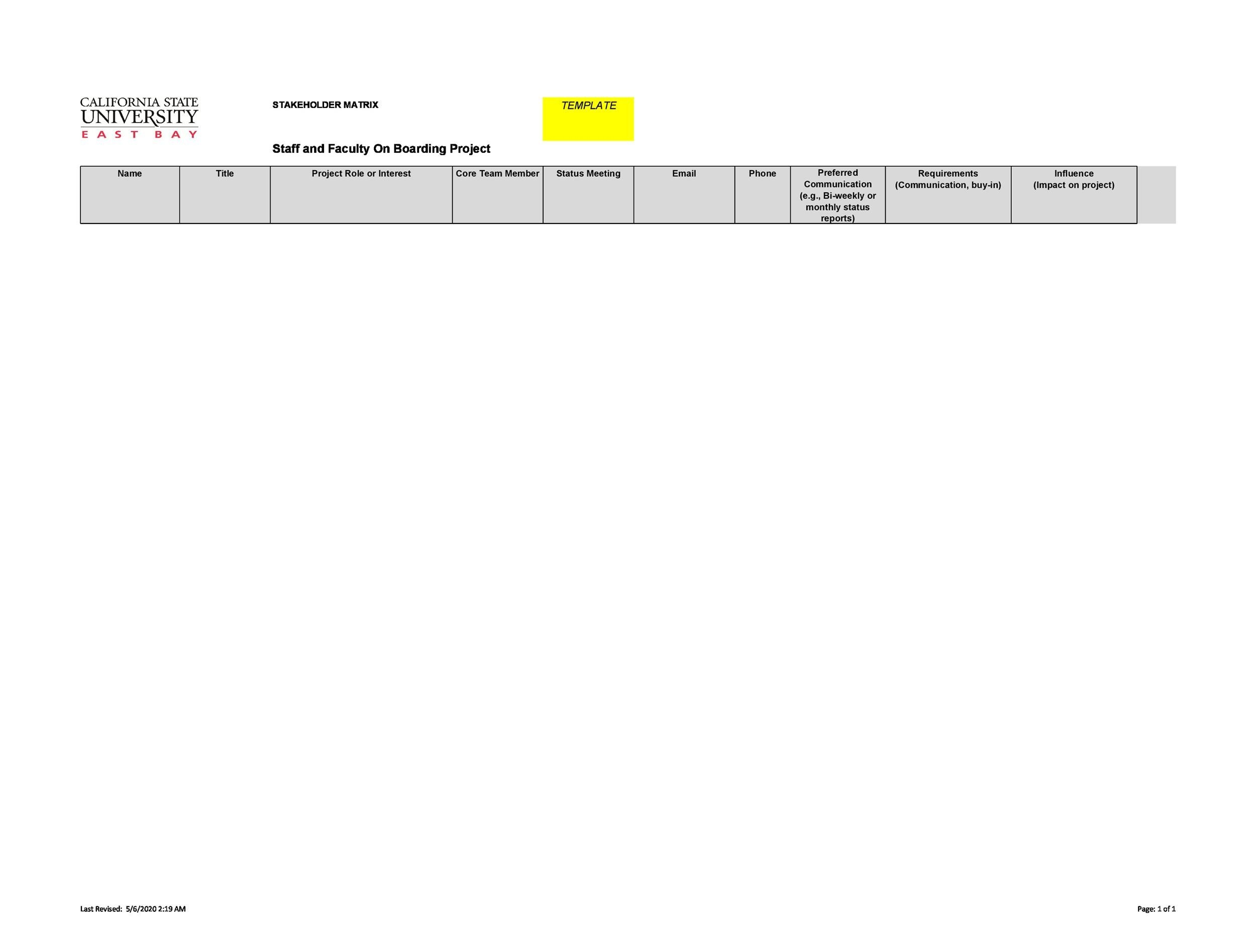 Free stakeholder analysis template 21