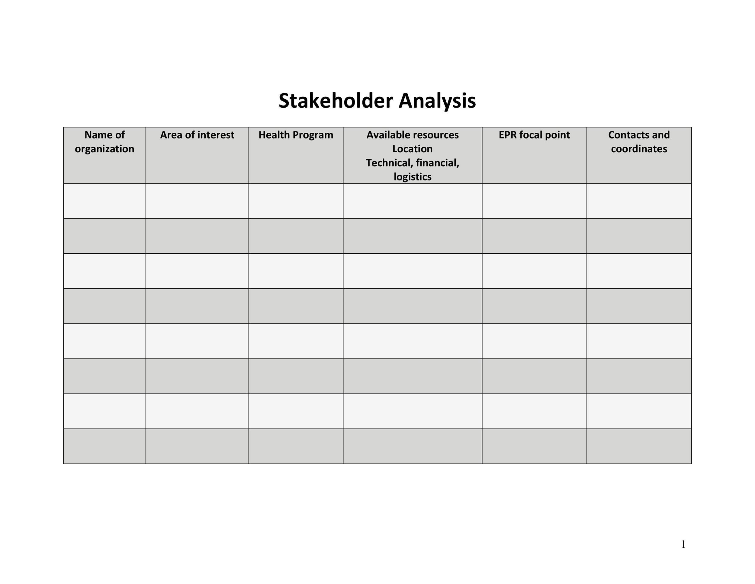 Free stakeholder analysis template 25