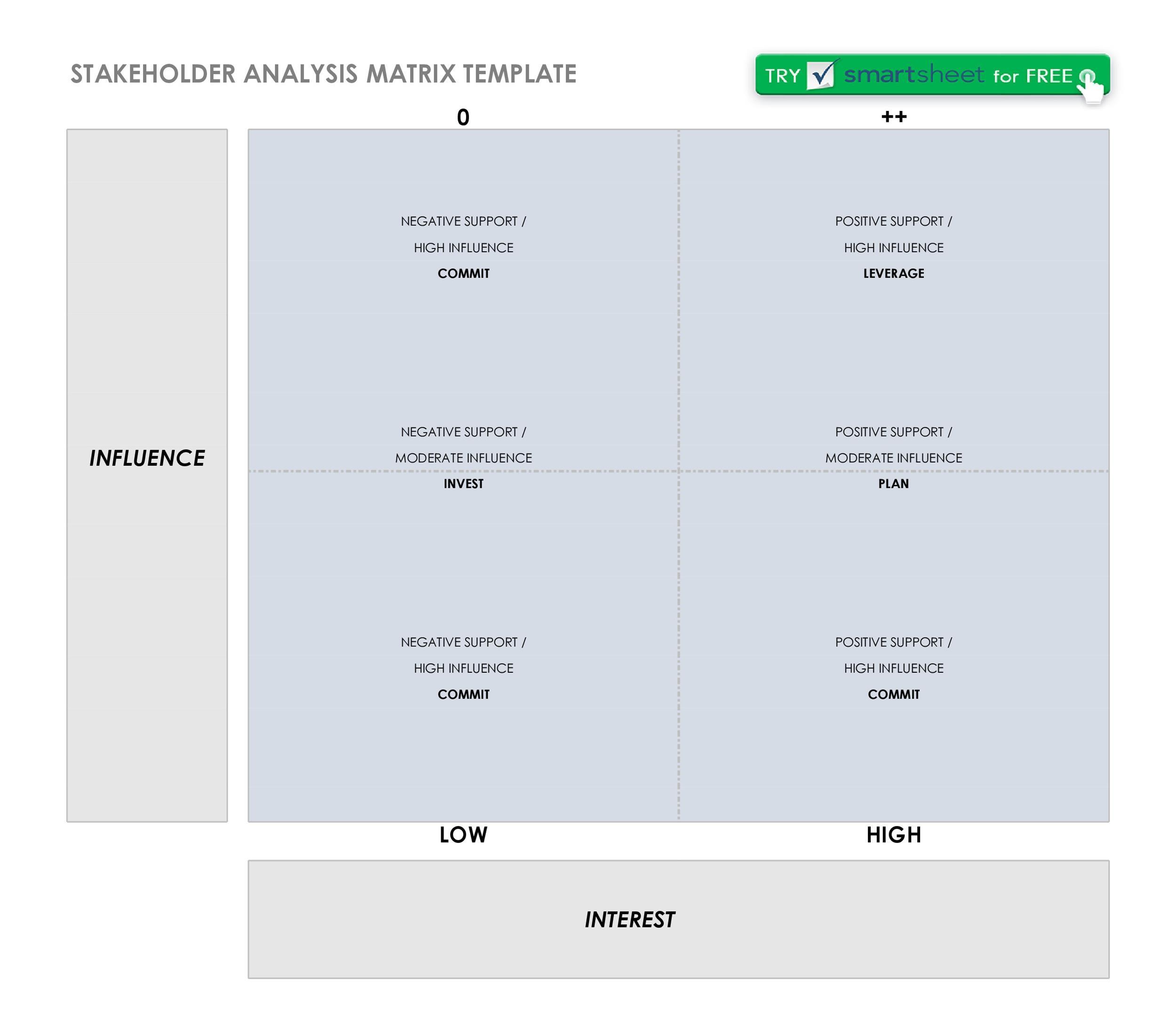 Free stakeholder analysis template 28
