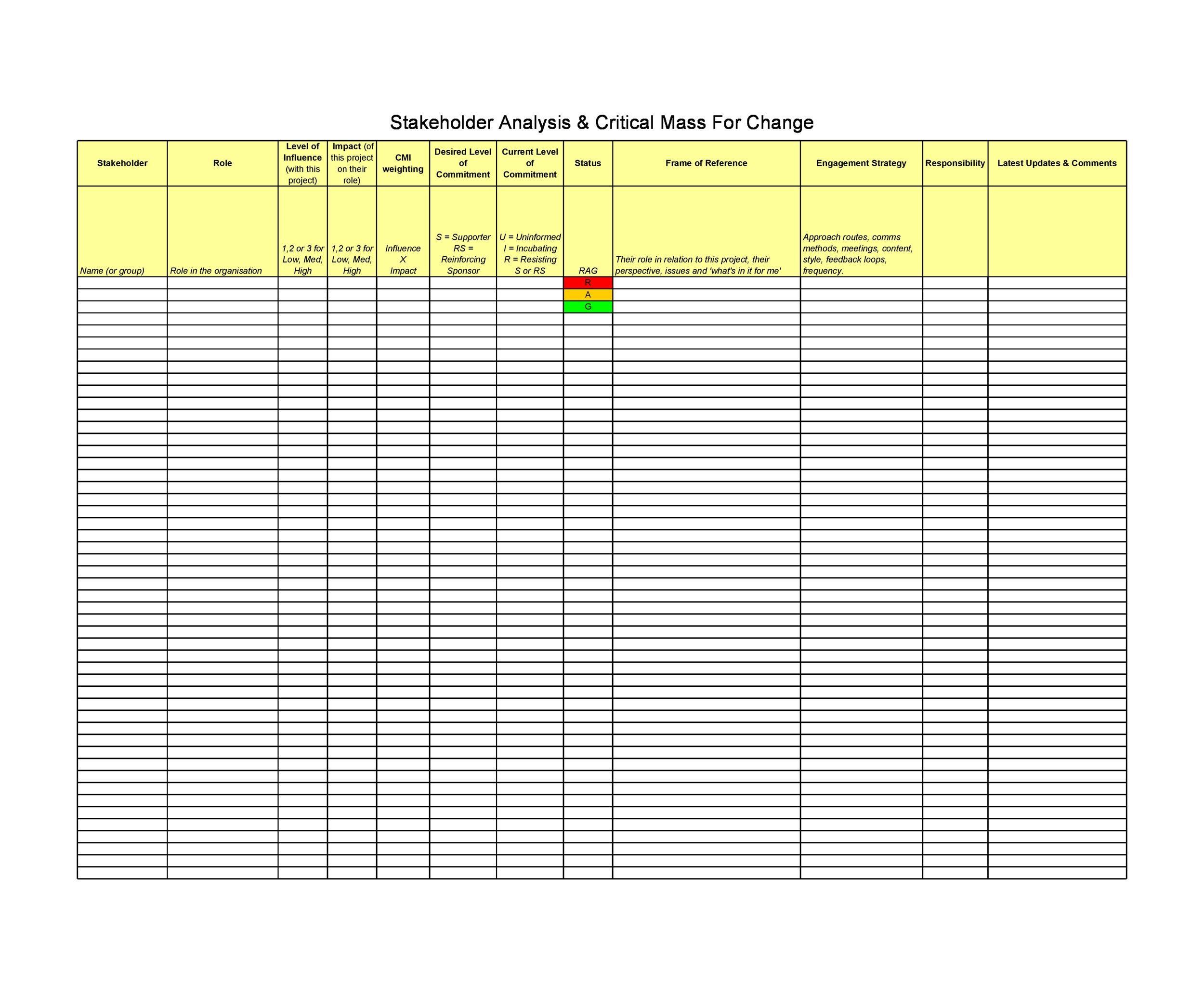 Free stakeholder analysis template 32