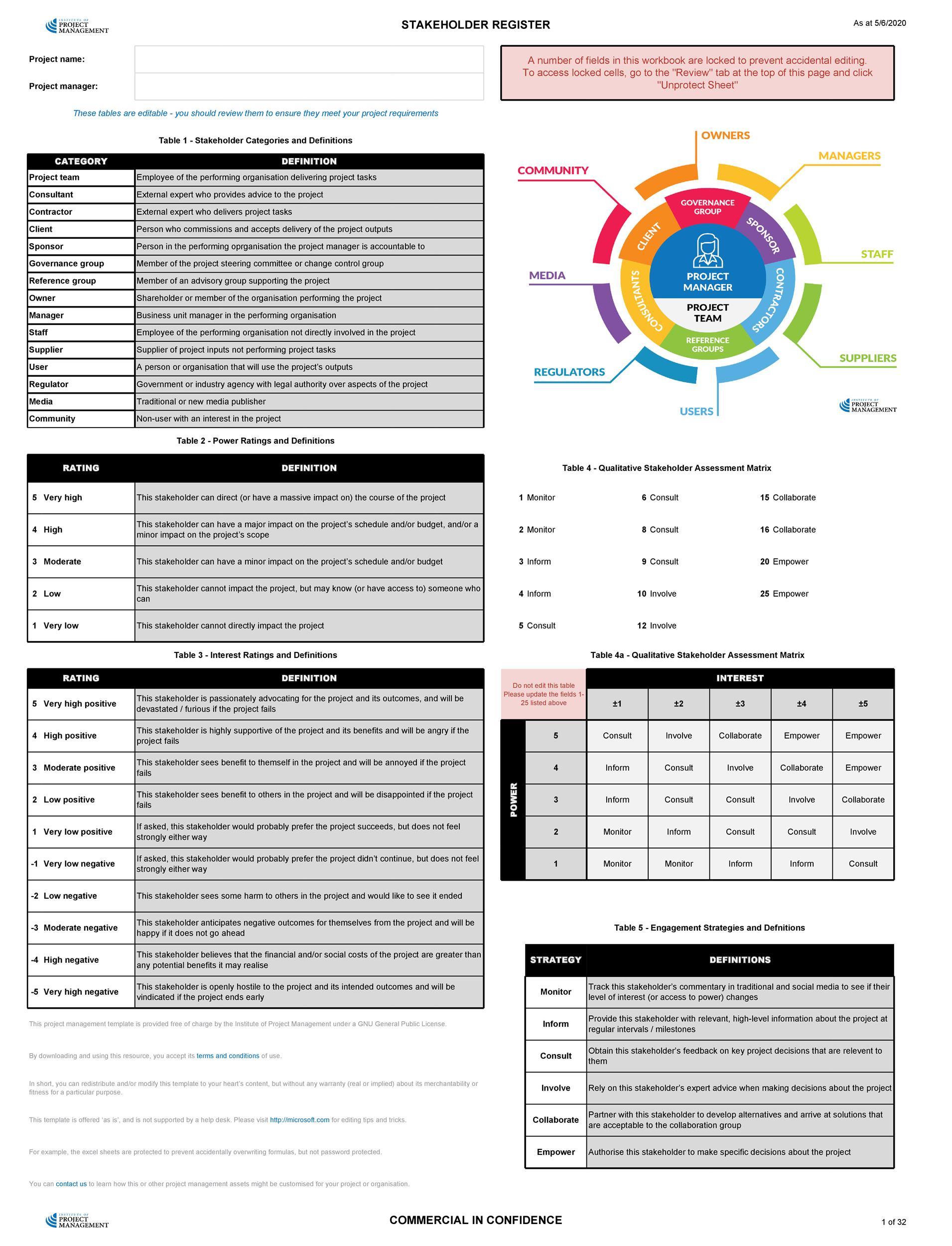 Free stakeholder analysis template 41