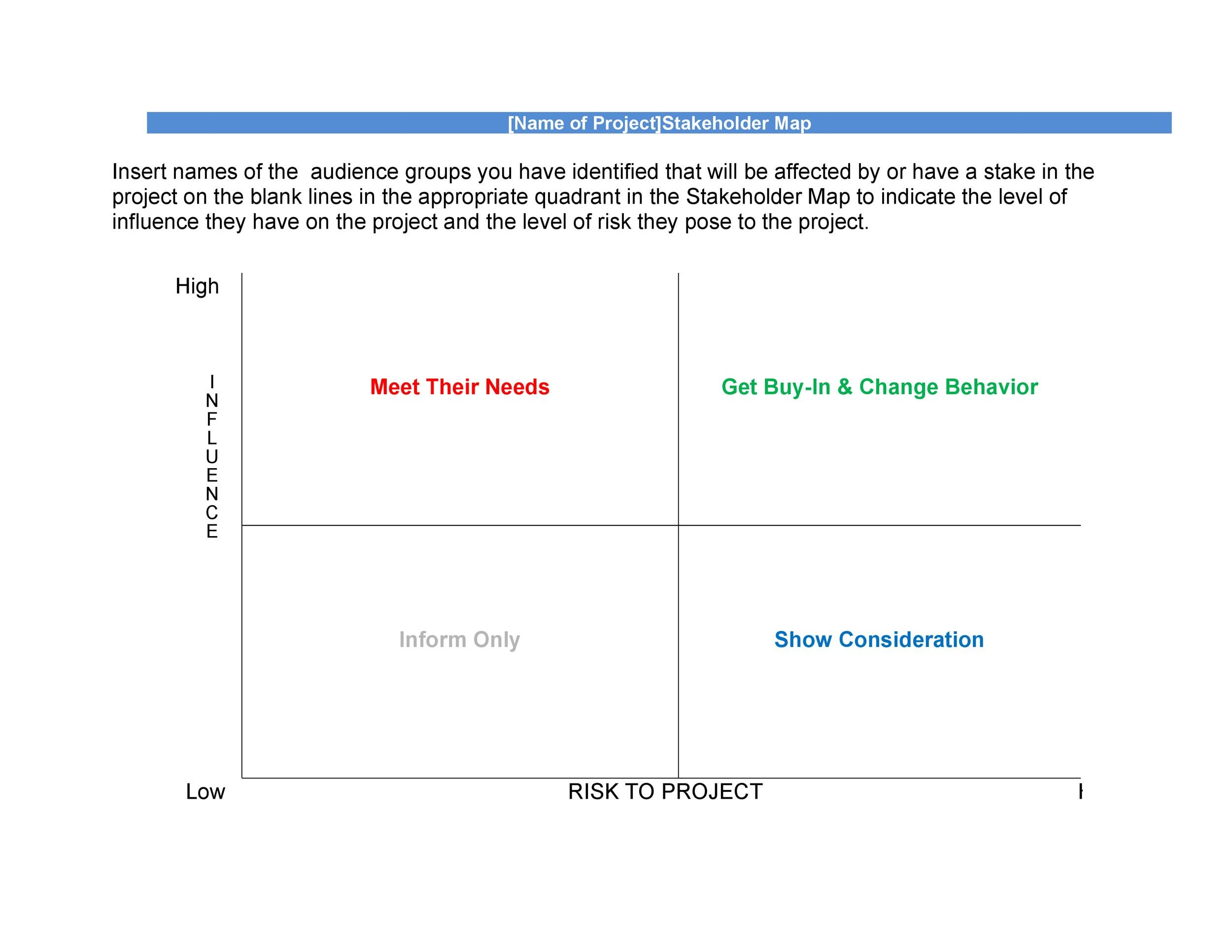 Free stakeholder analysis template 44