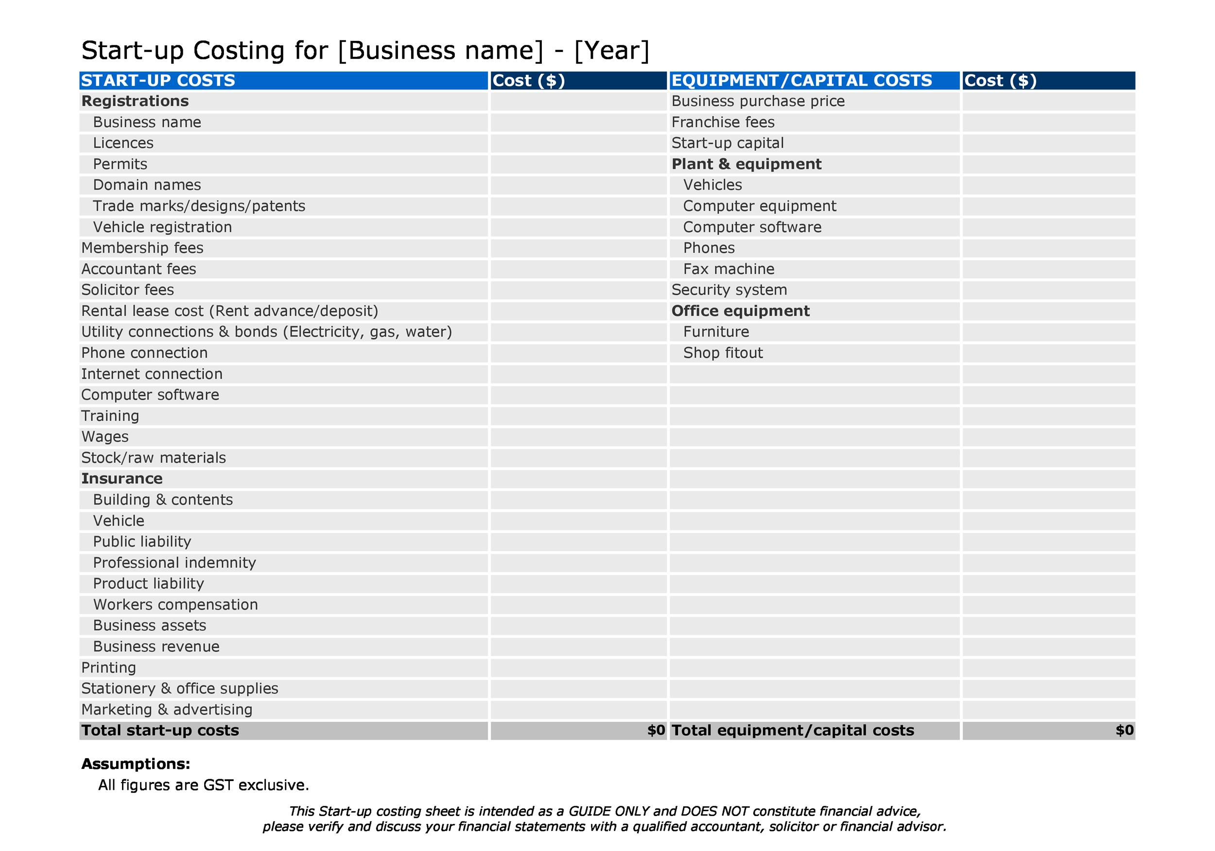 Free startup budget template 15