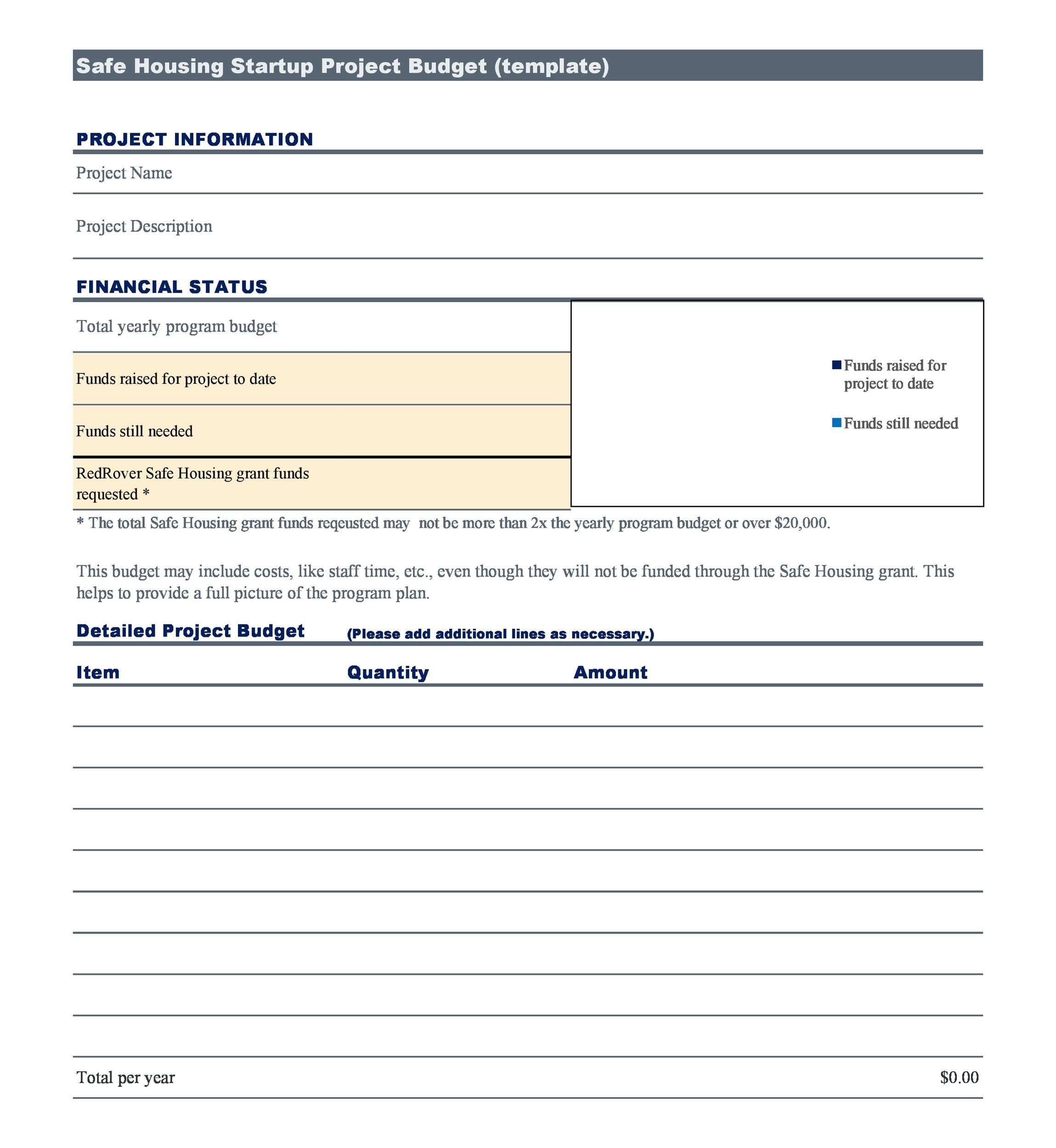 Free startup budget template 16