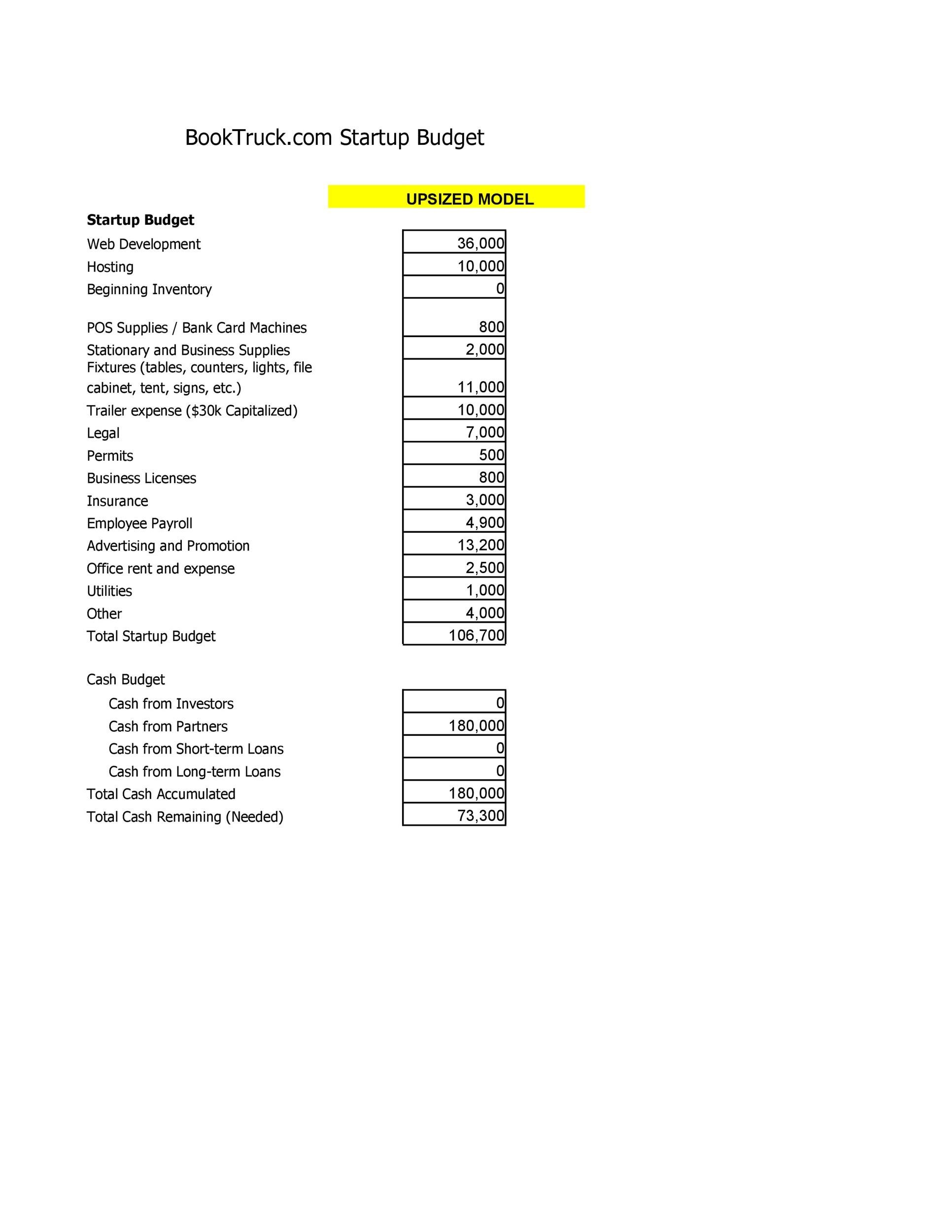 Free startup budget template 27