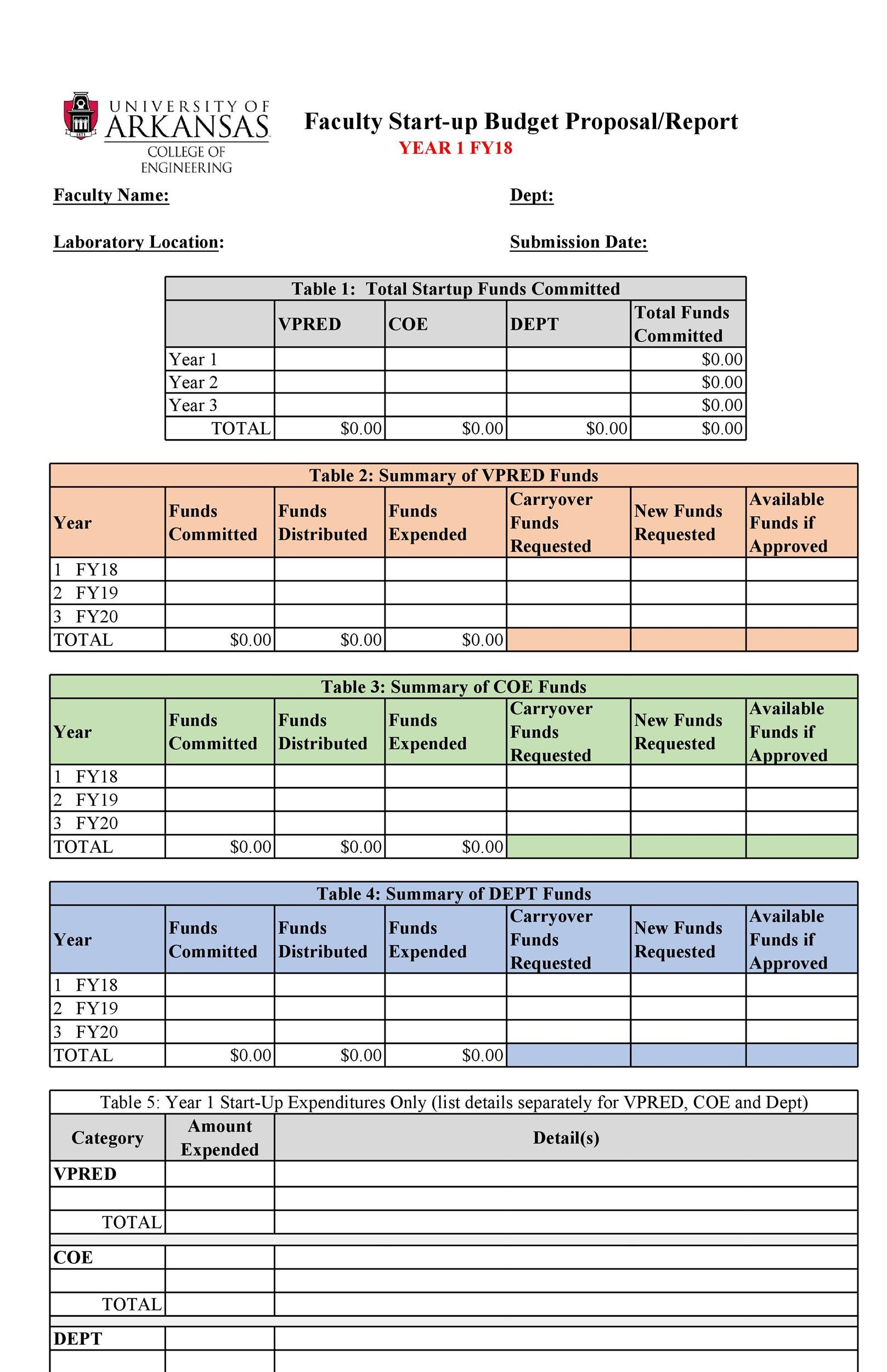 Free startup budget template 36