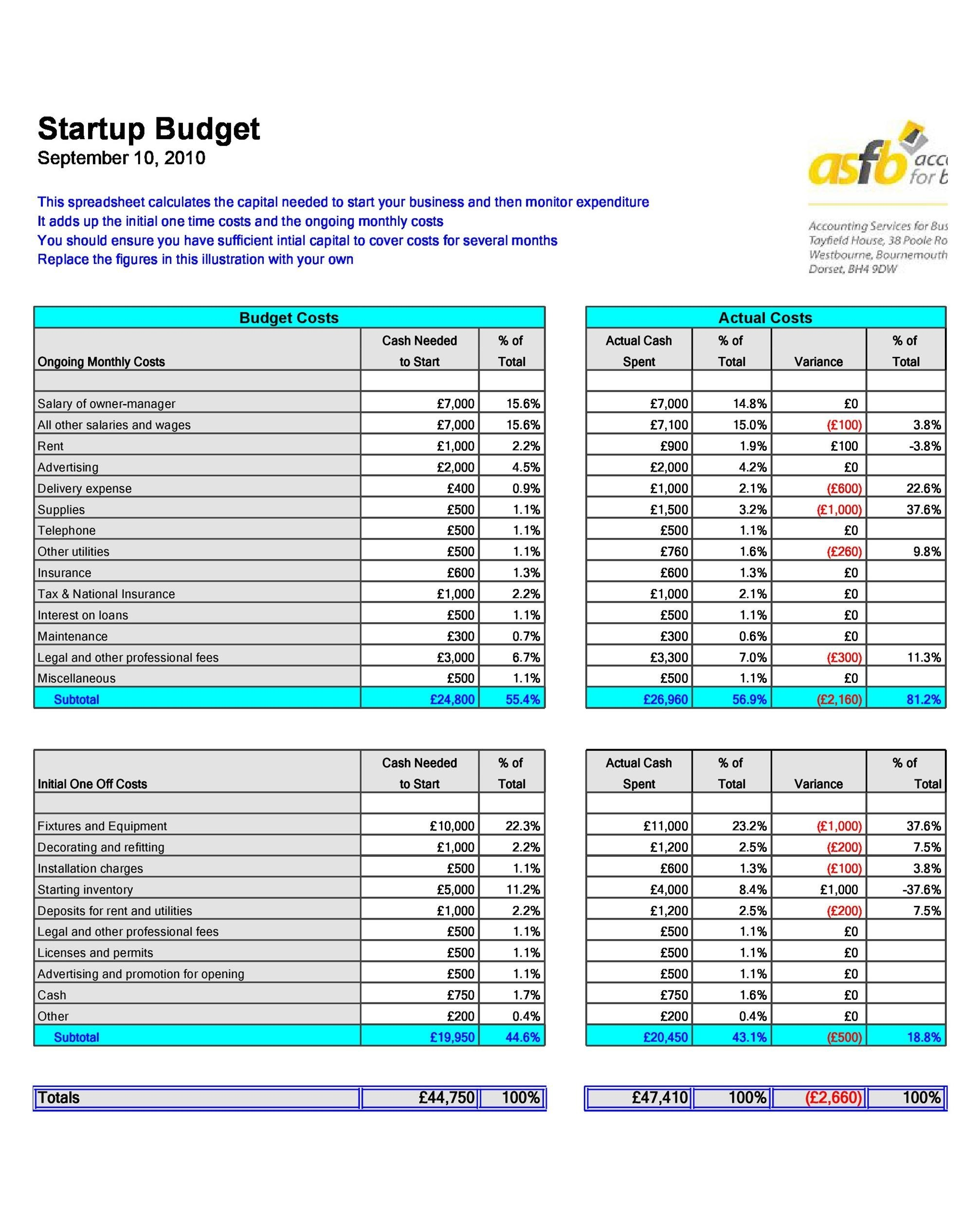 Free startup budget template 41