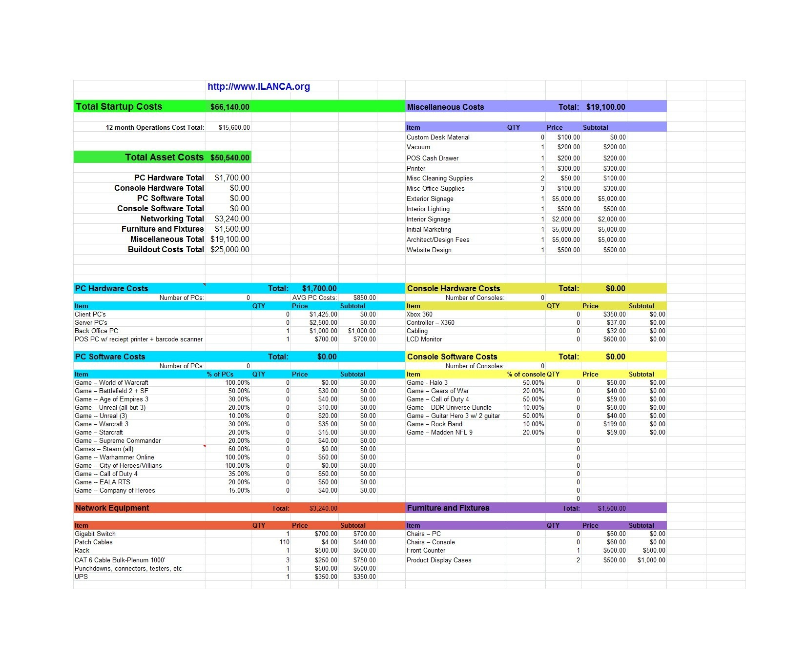 Free startup budget template 42