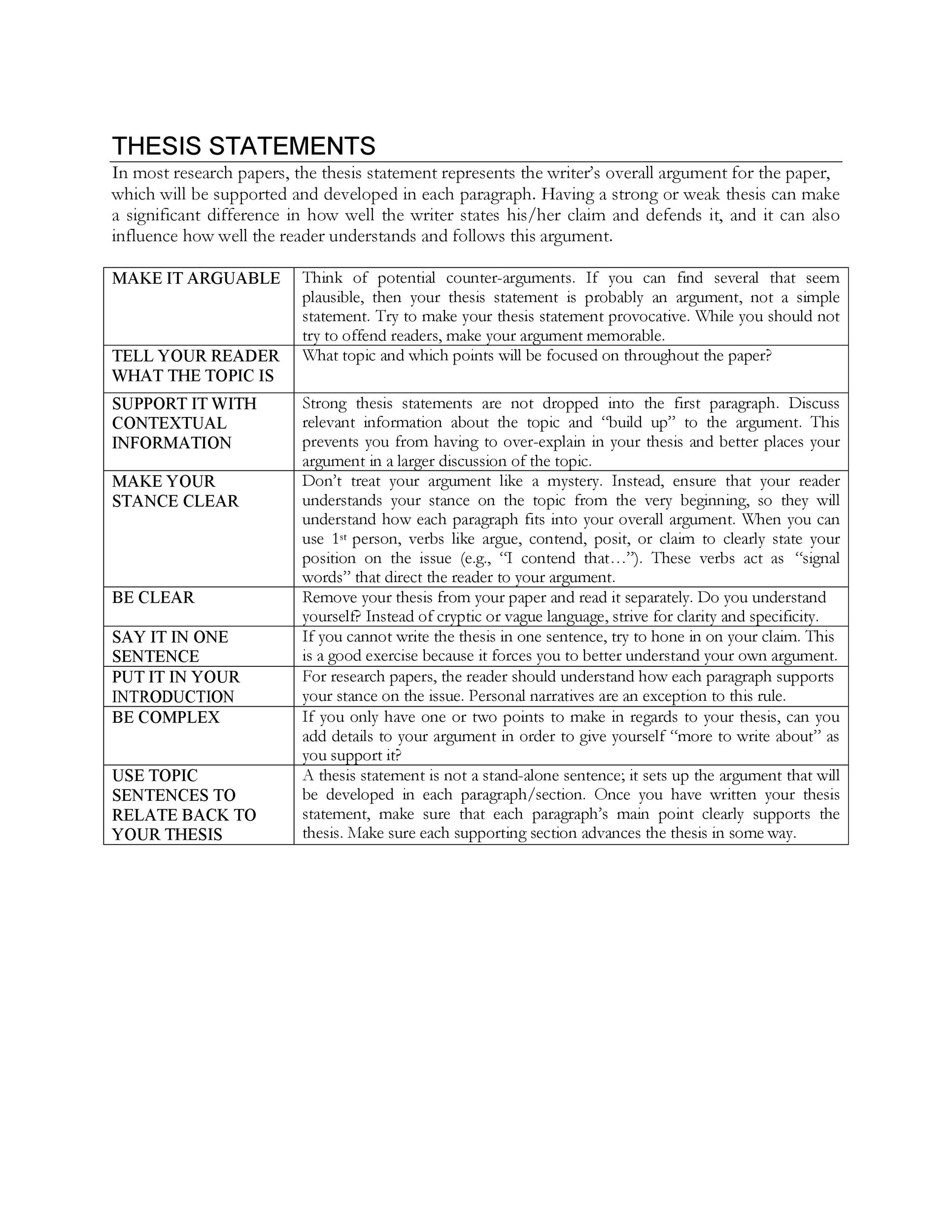 Free thesis statement template 09