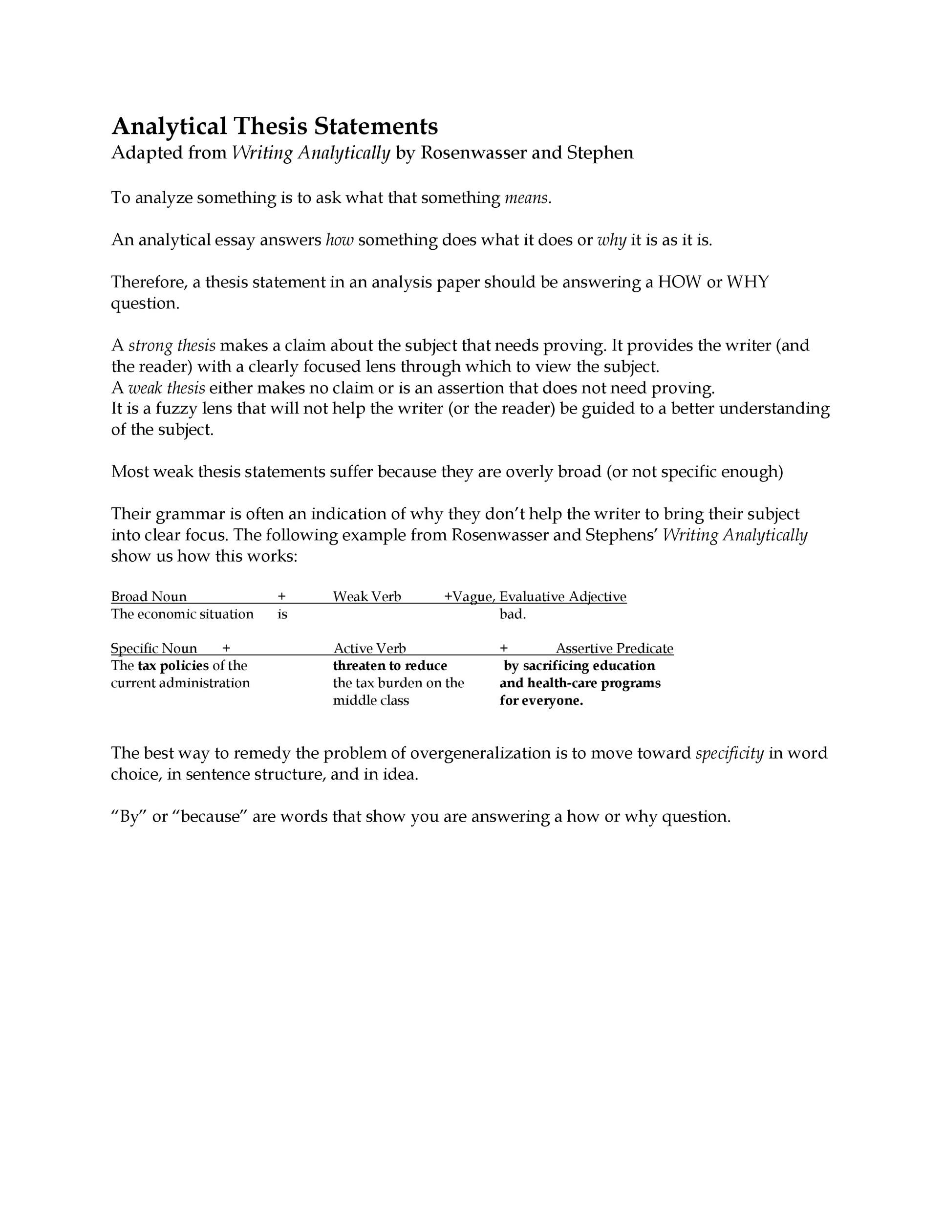 Free thesis statement template 27