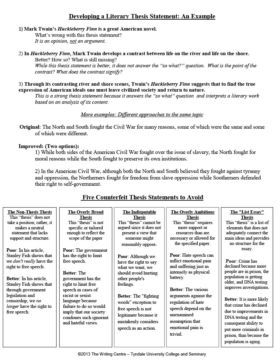 Free thesis statement template 28