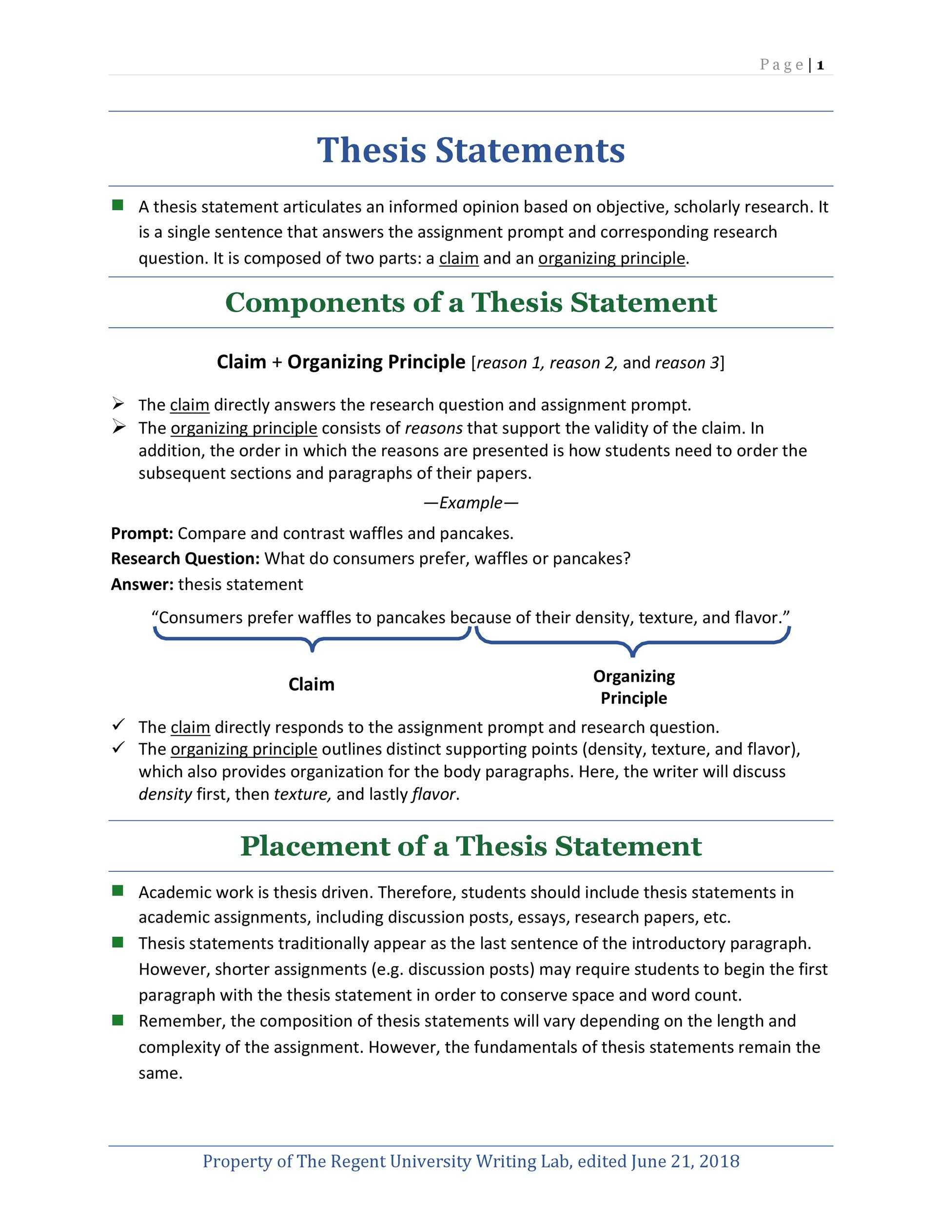 Free thesis statement template 40