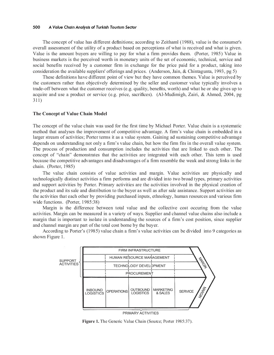 Free value chain analysis template 20