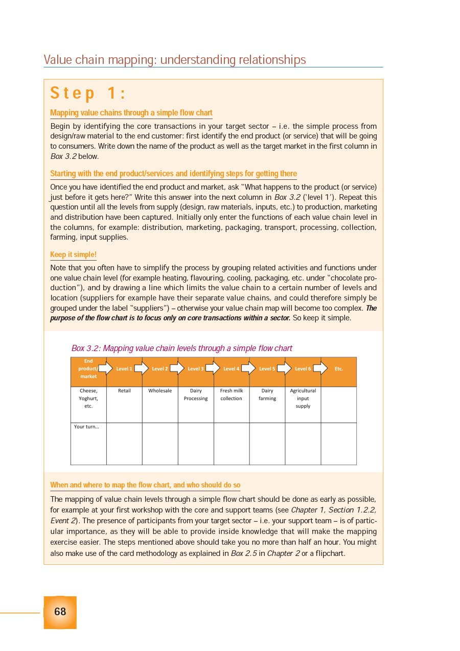 Free value chain analysis template 22