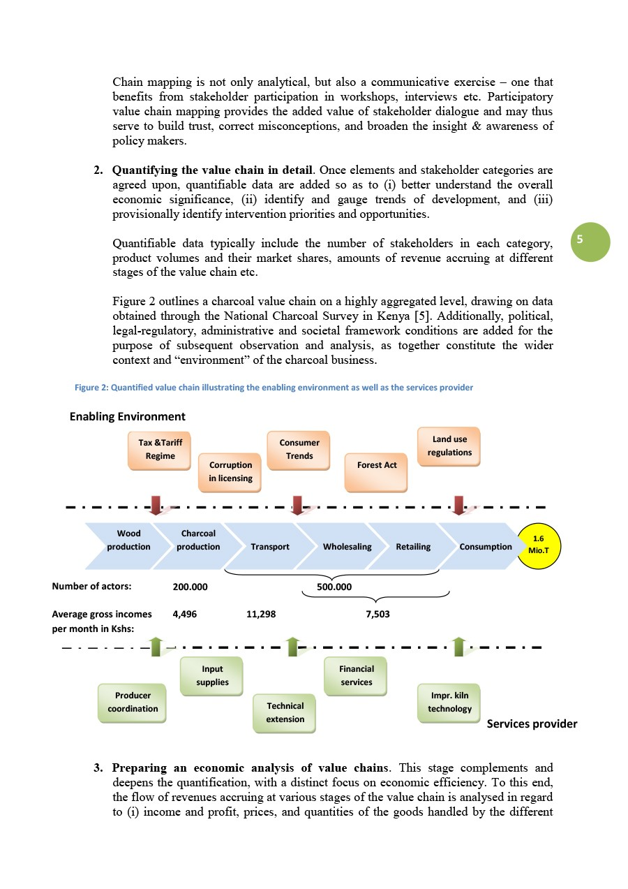 Free value chain analysis template 28