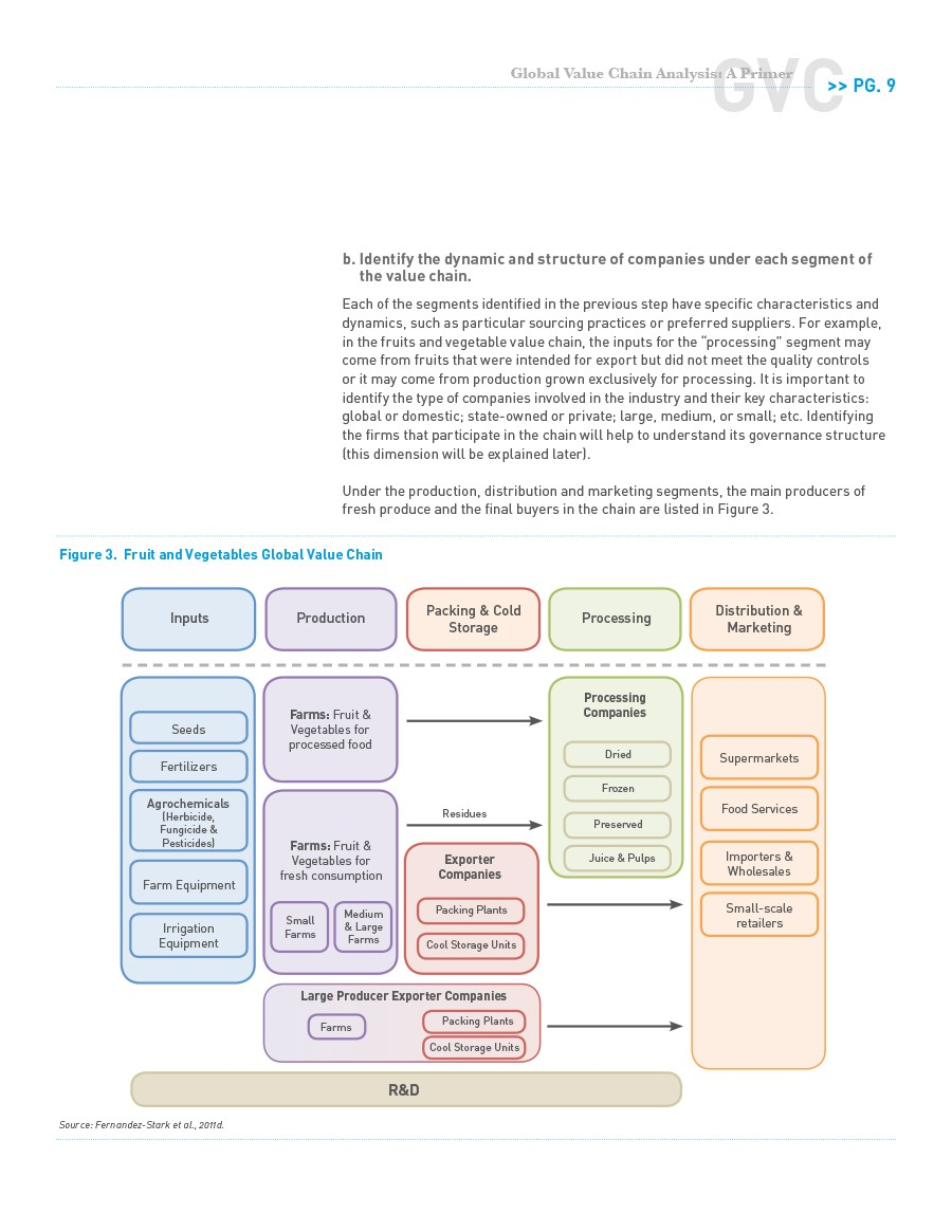 Free value chain analysis template 29