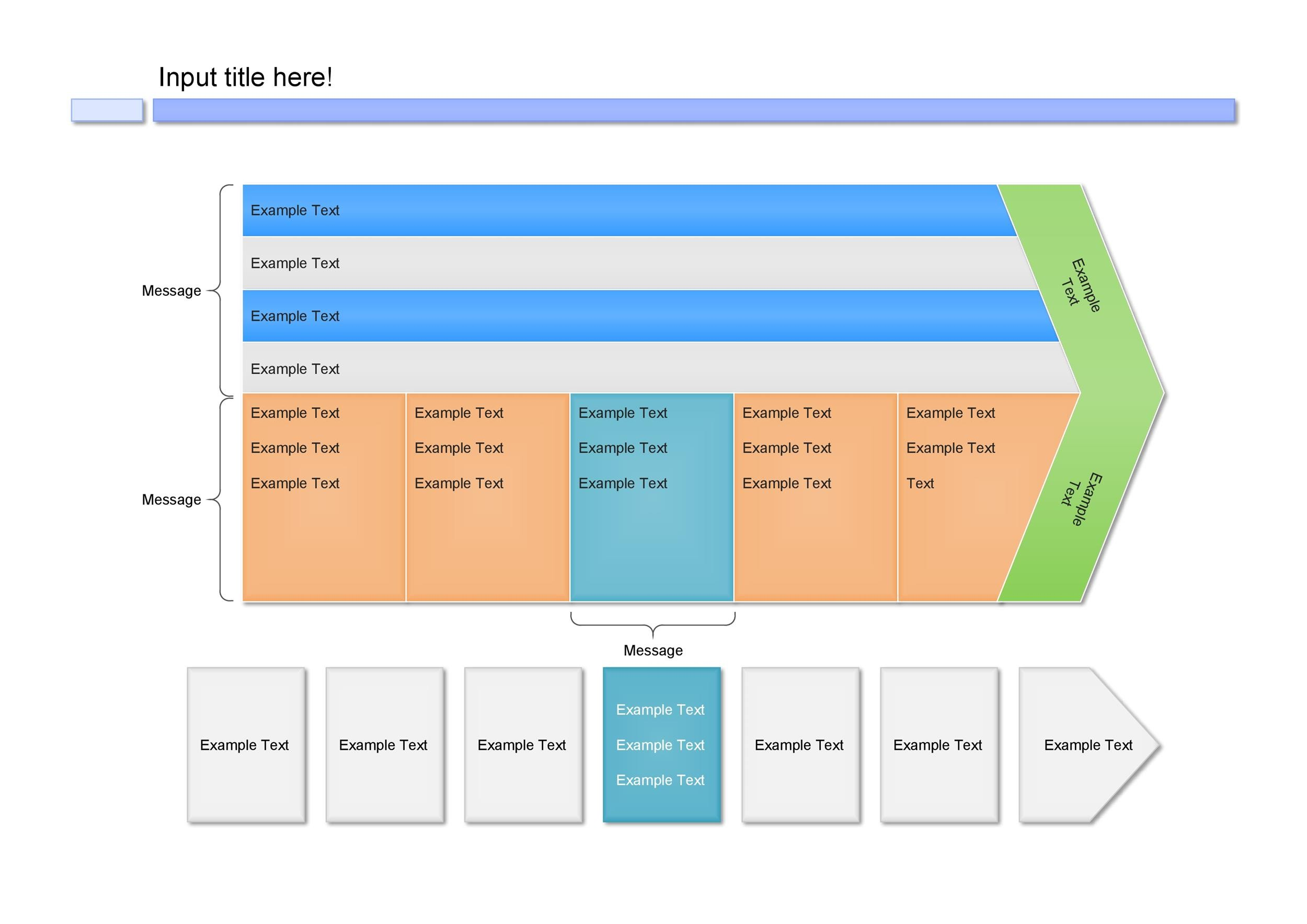 Free value chain analysis template 37