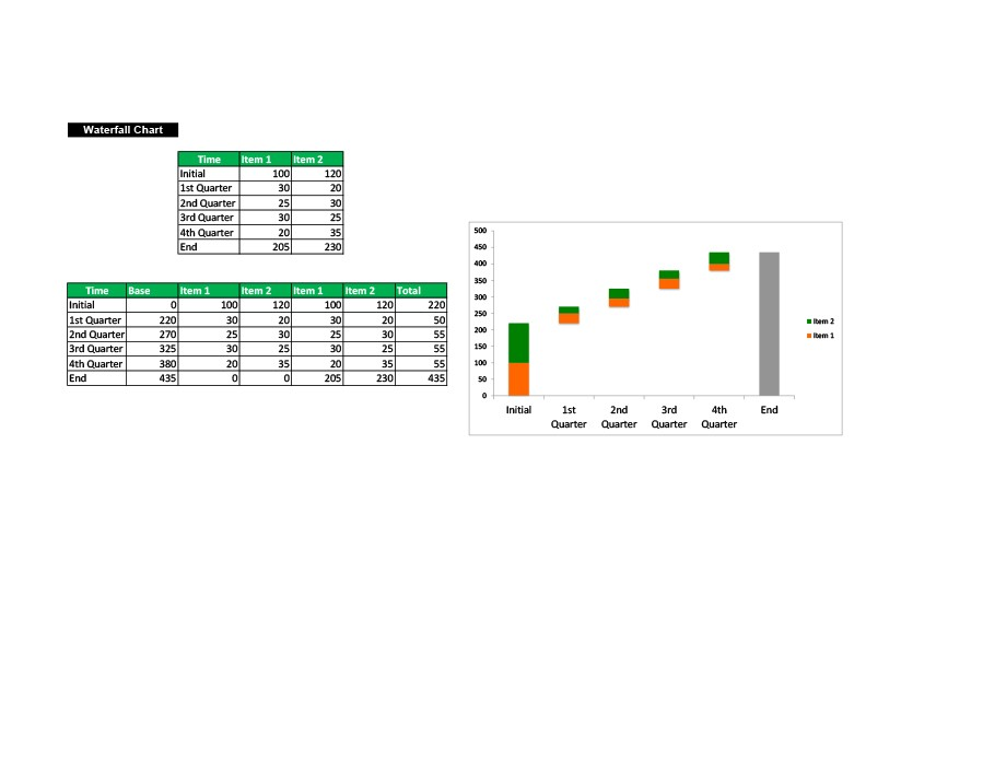 Free waterfall charts template 05