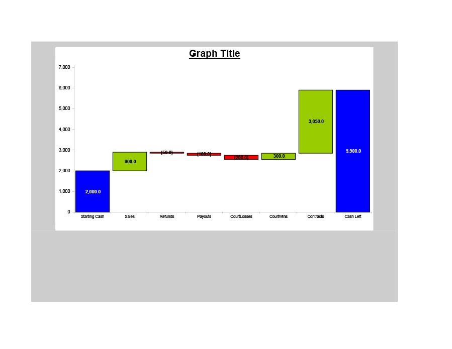 Free waterfall charts template 06