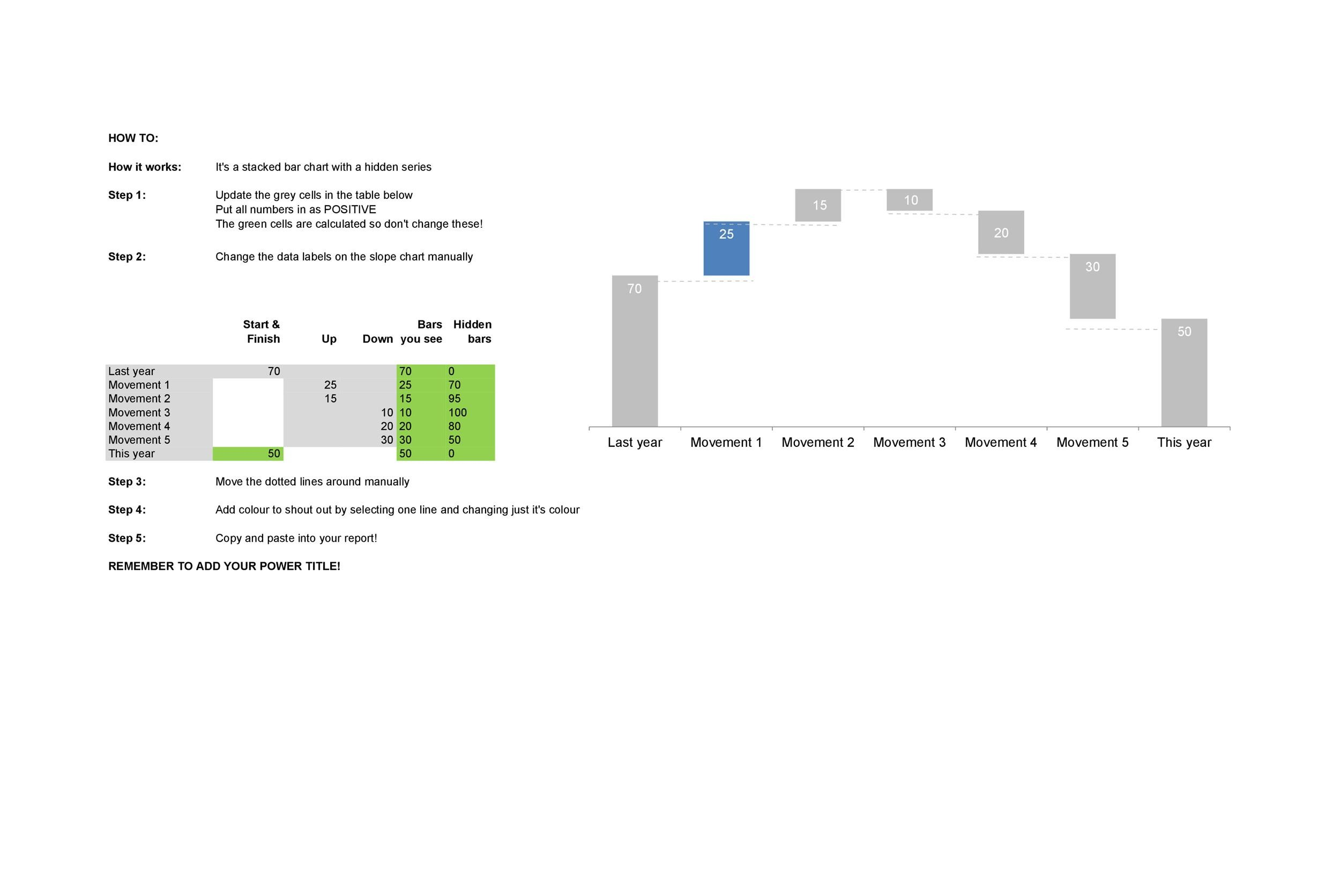 Free waterfall charts template 08