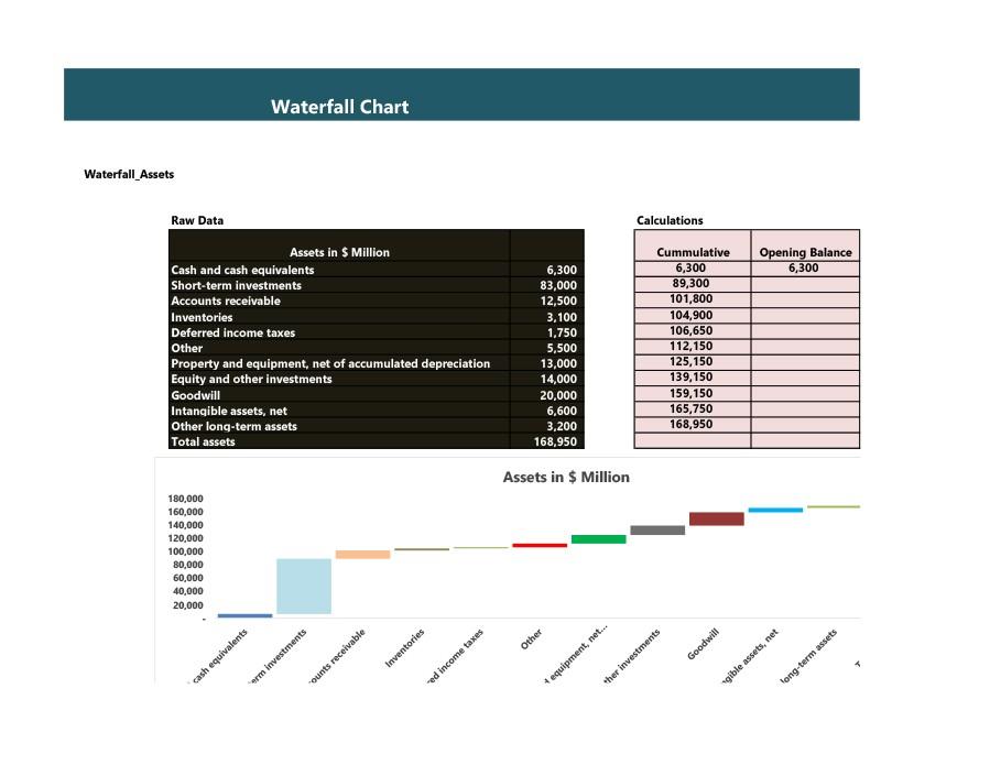 Free waterfall charts template 20