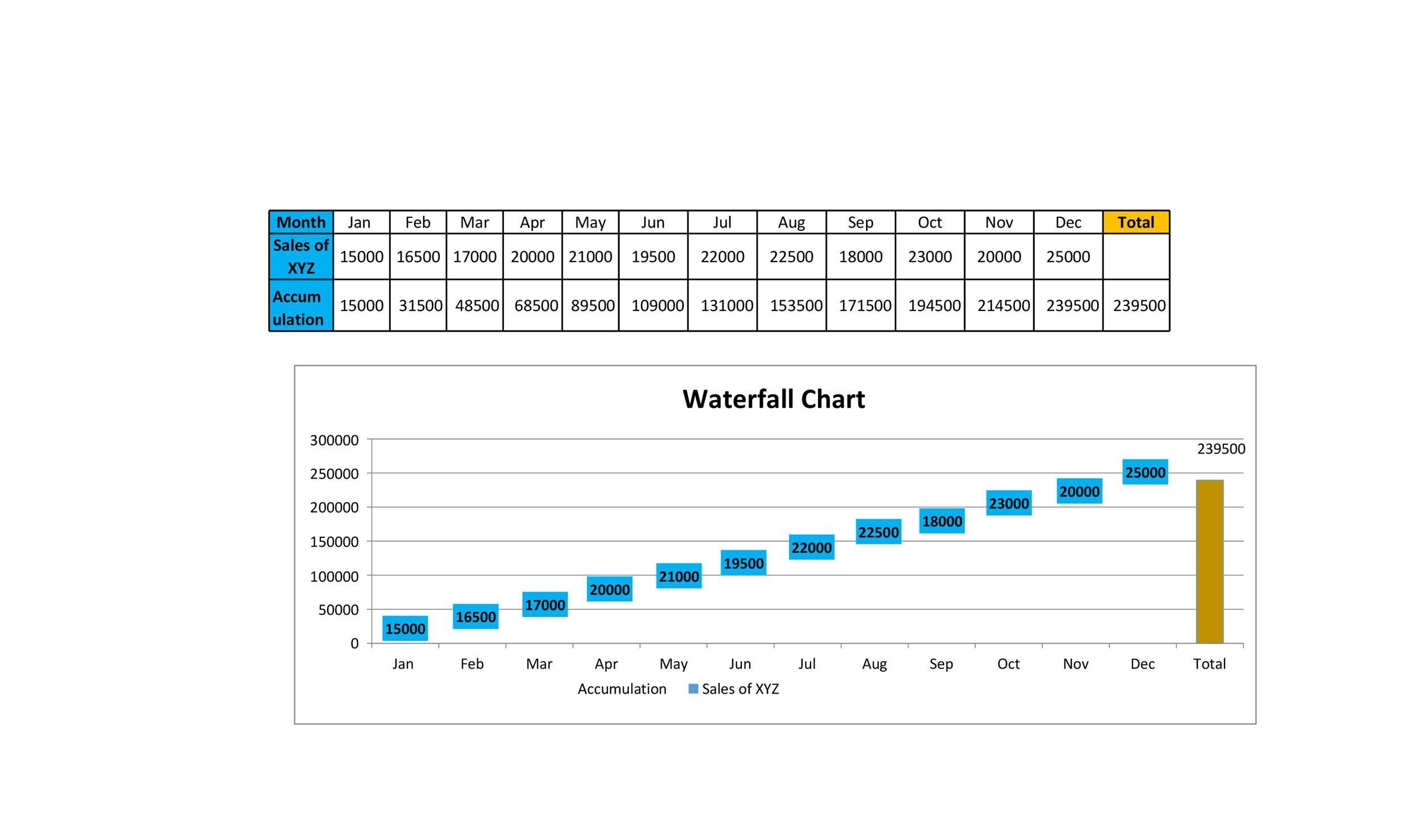 Free waterfall charts template 24