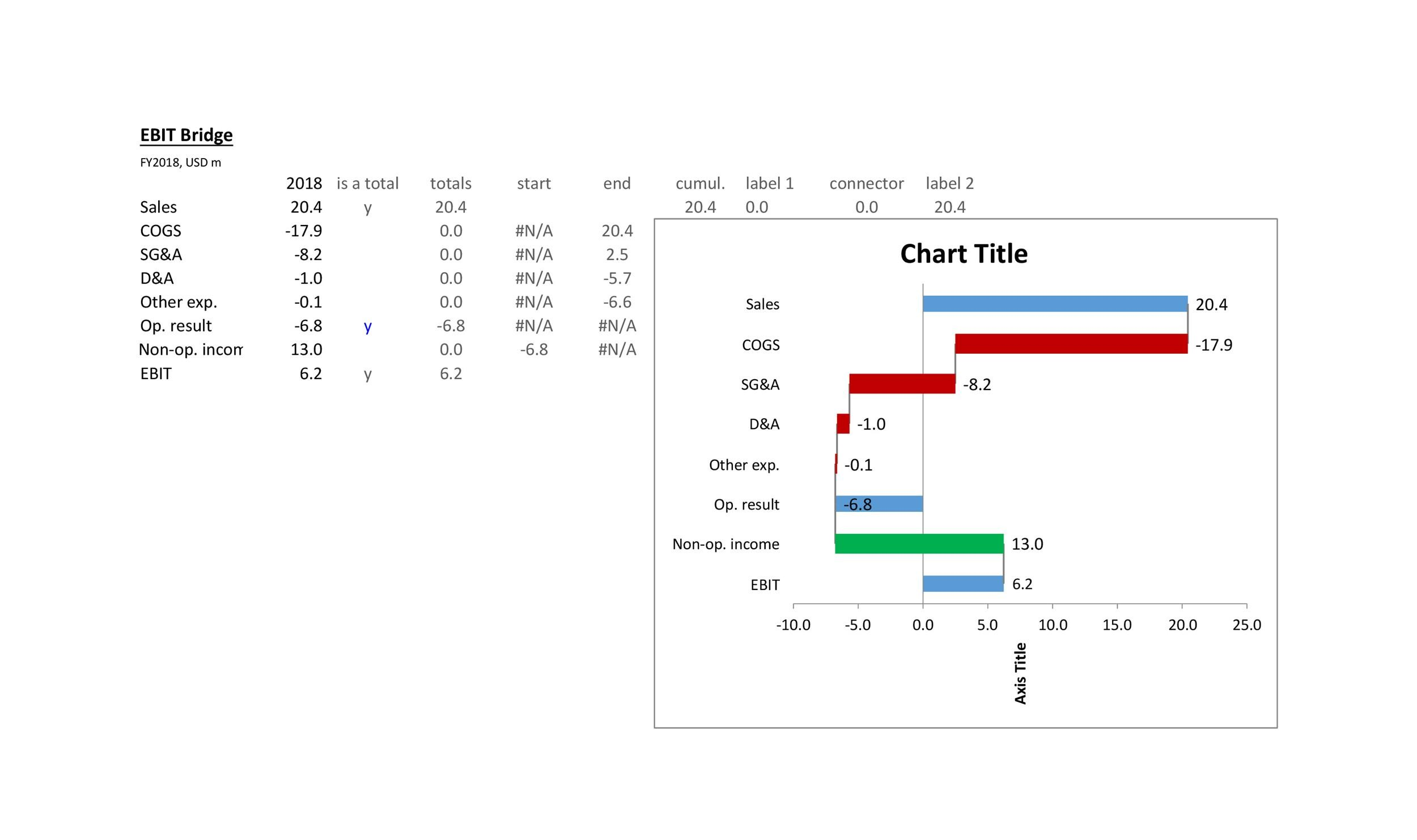 Free waterfall charts template 35
