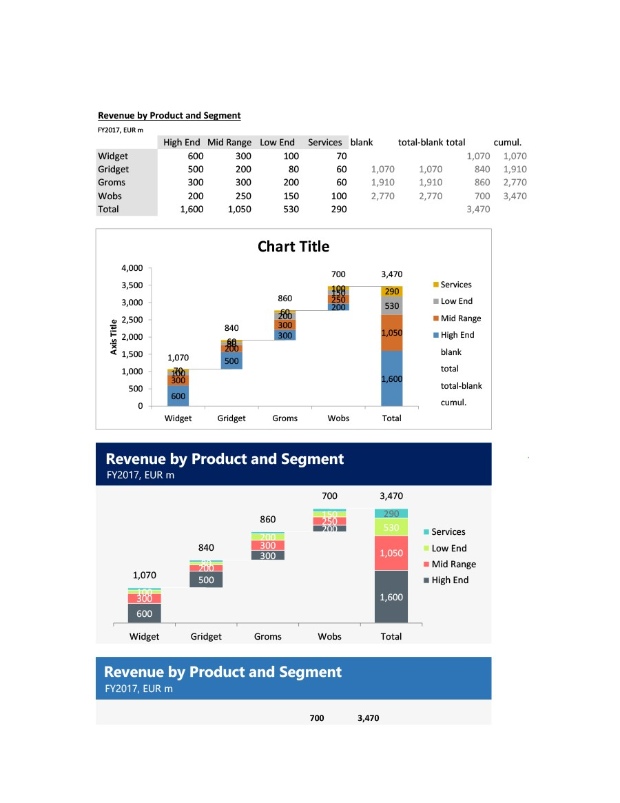 Waterfall Chart Templates