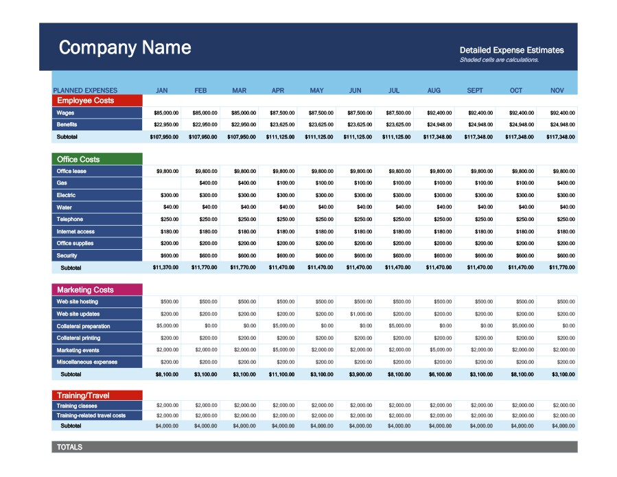 Free business budget template 03