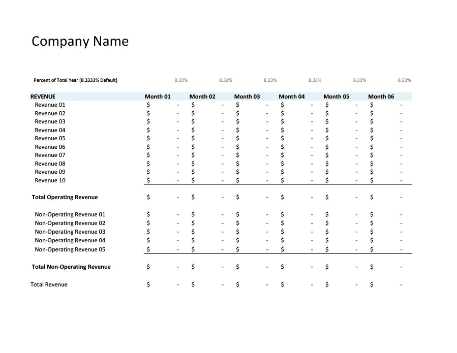 Free business budget template 05