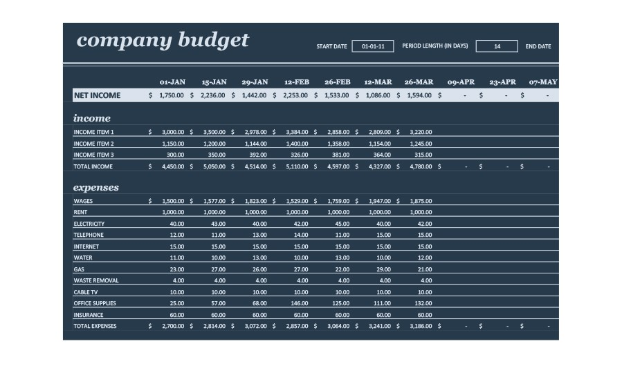 Free business budget template 21
