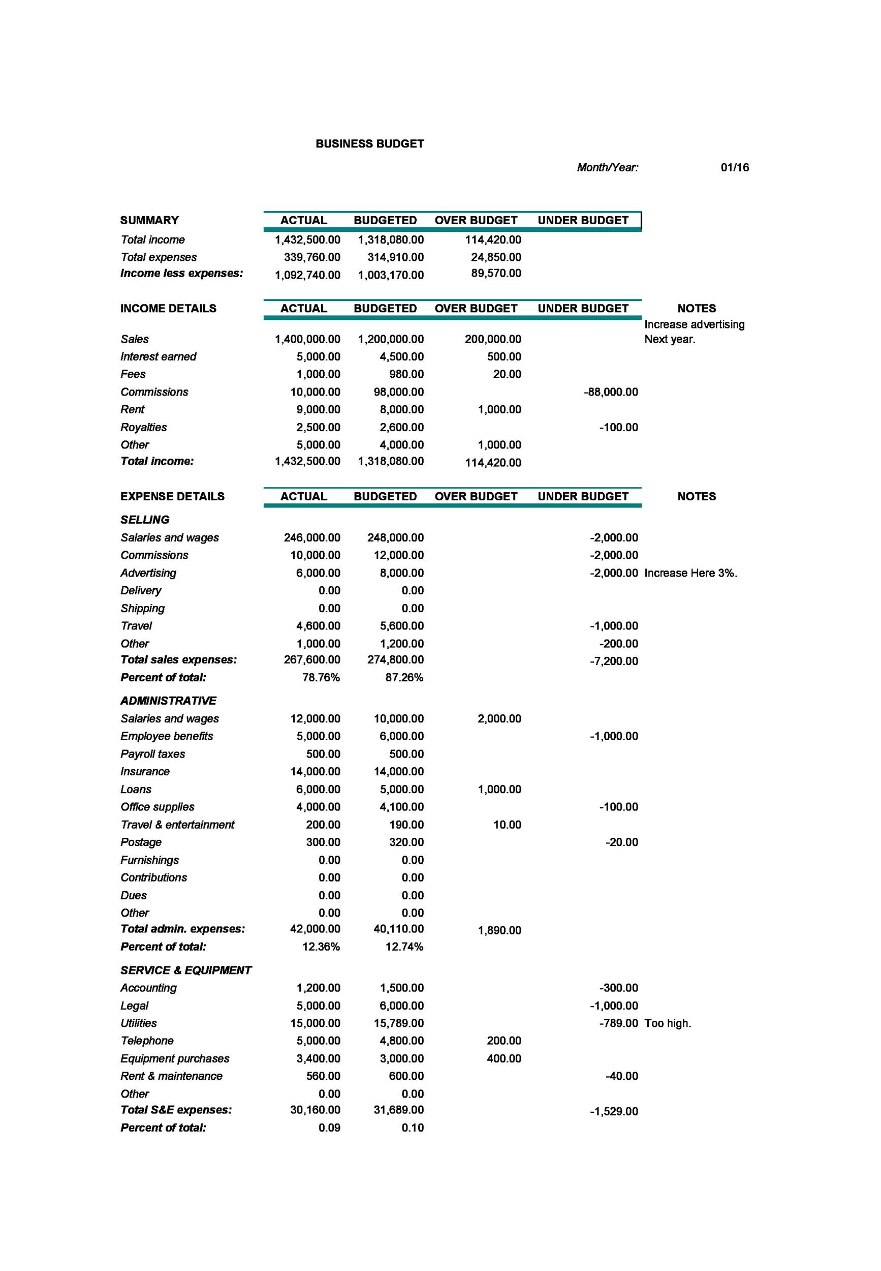 Free business budget template 27