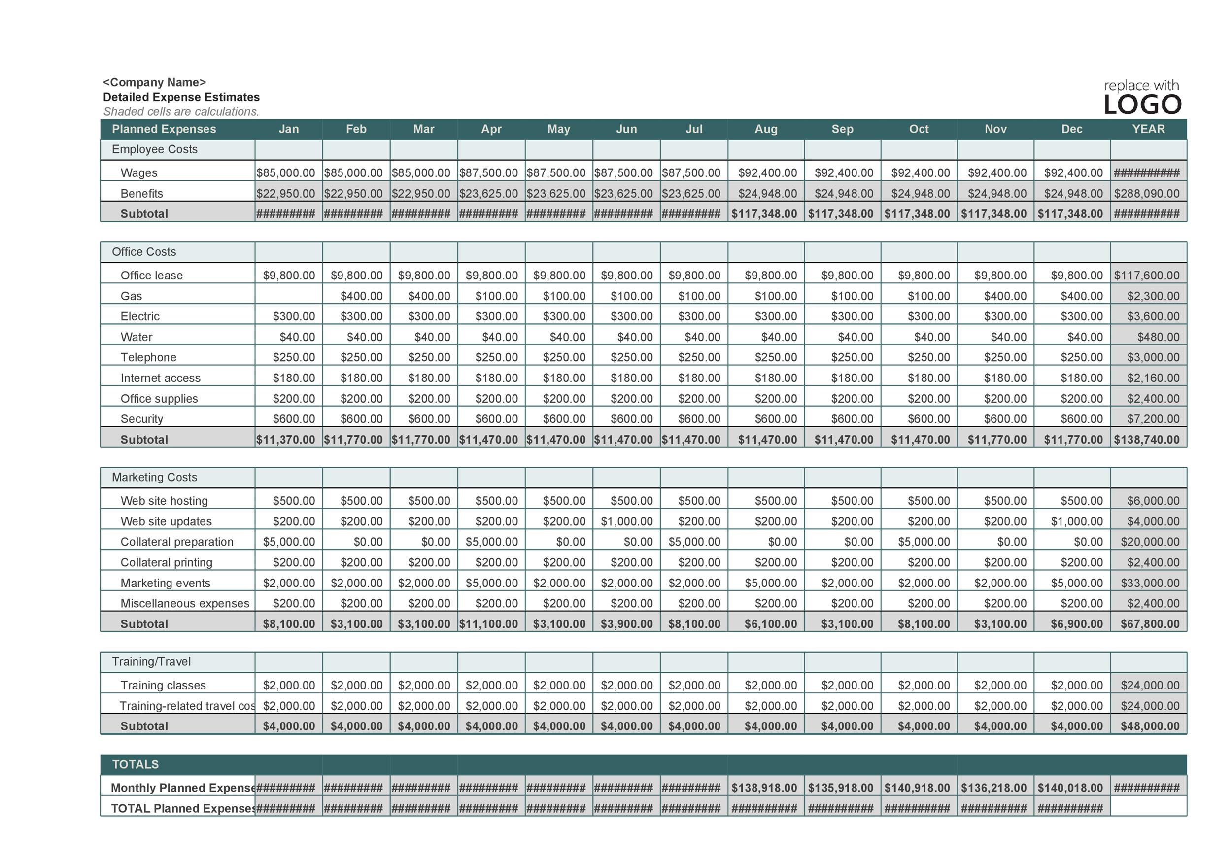 Free business budget template 29