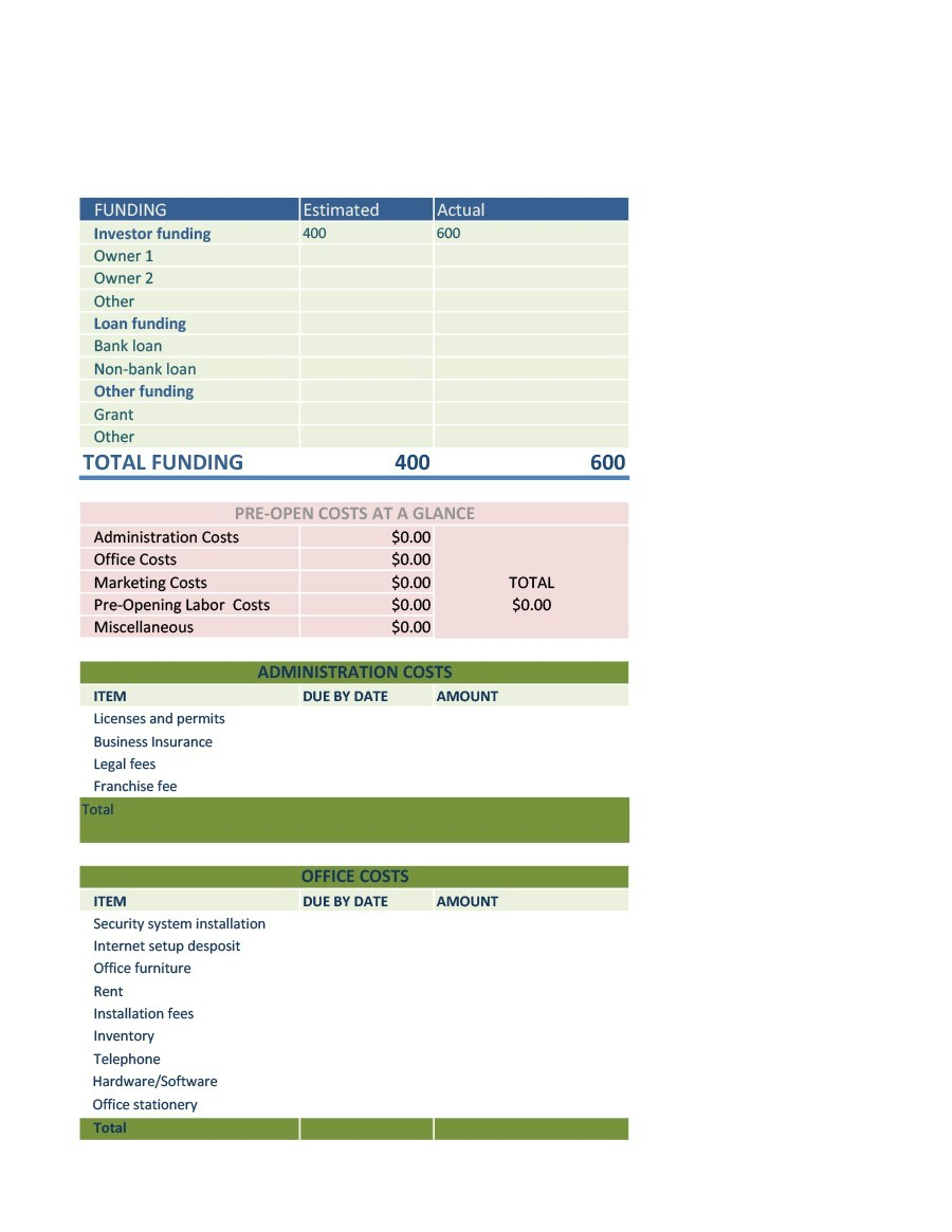 Free business budget template 40
