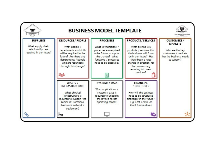 Free business model template 03