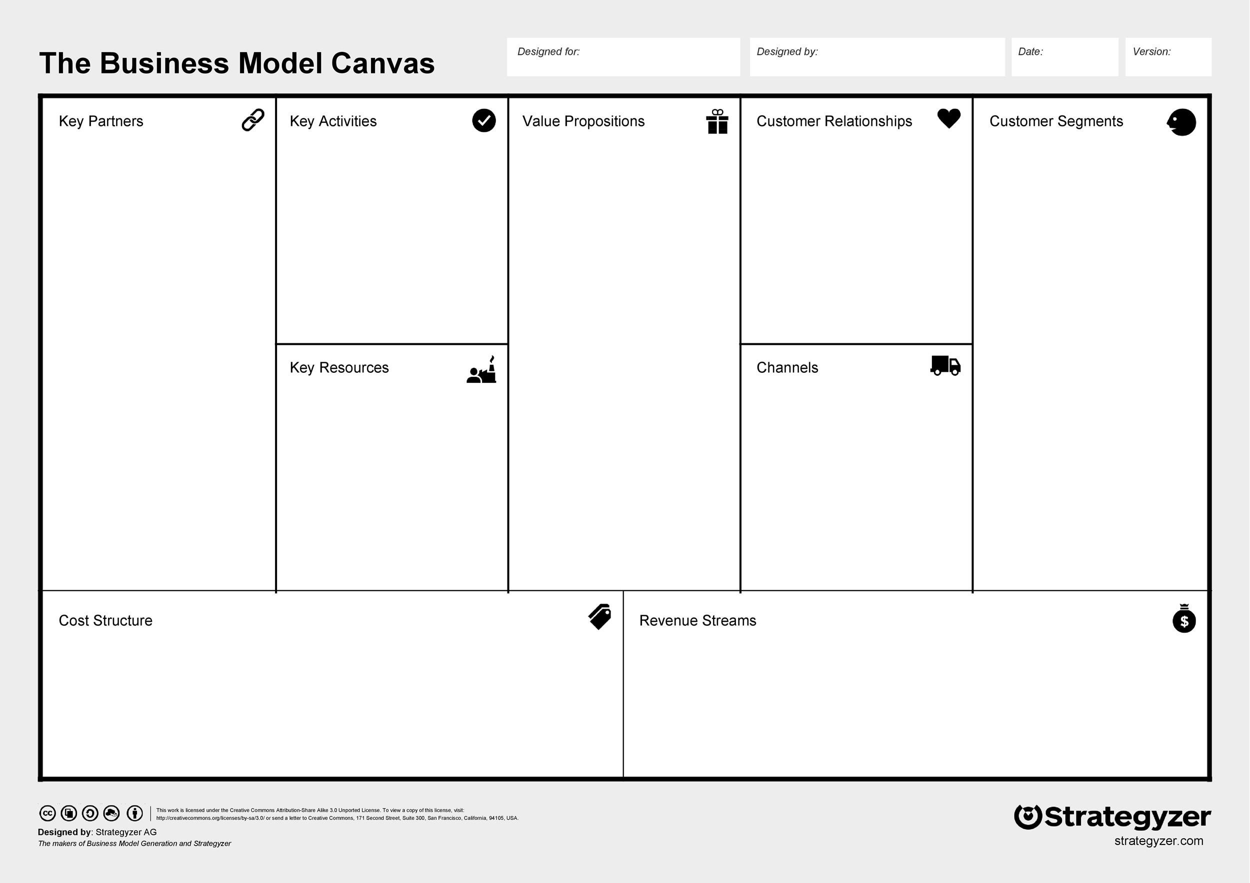 Free business model template 04