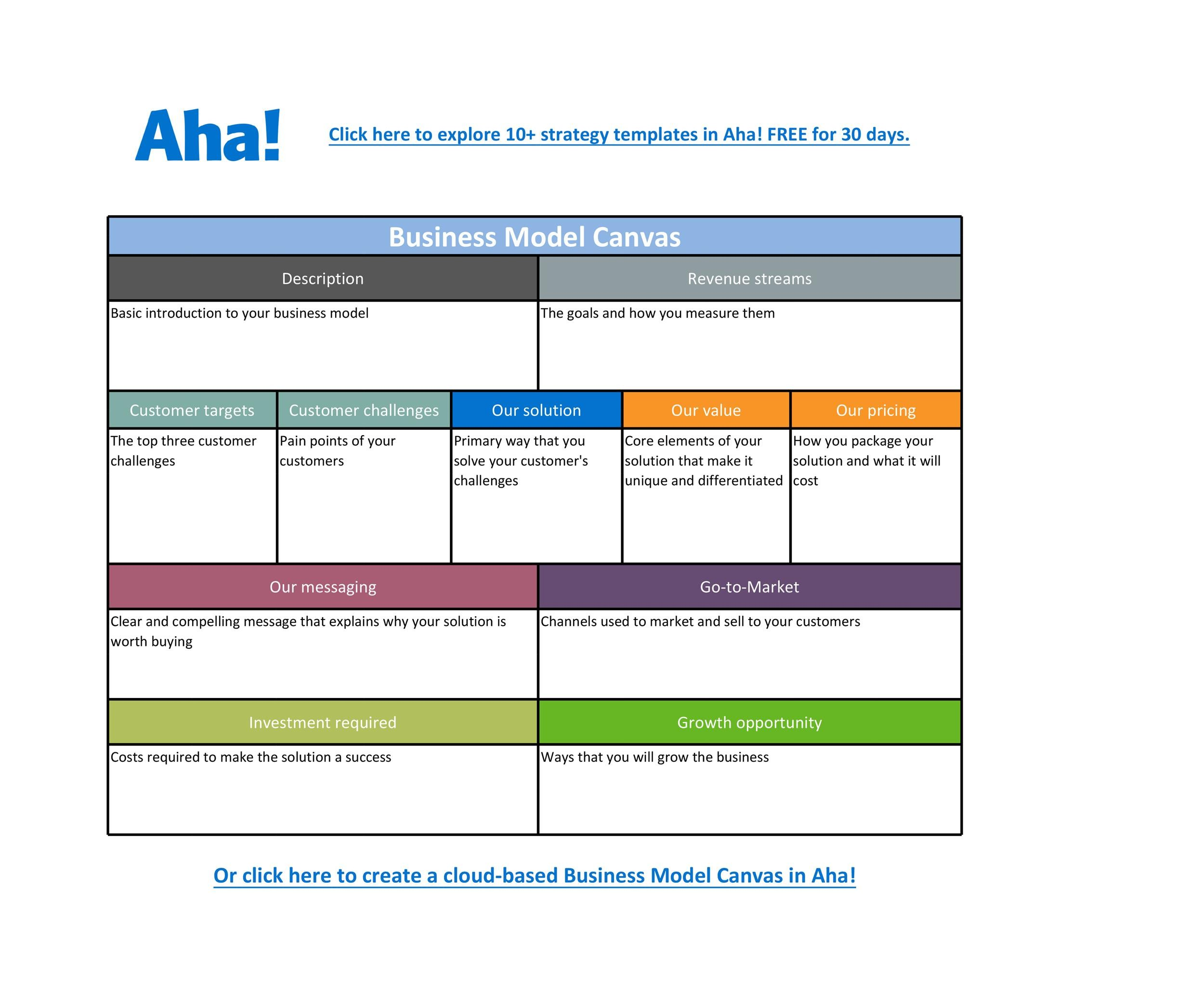 Free business model template 07