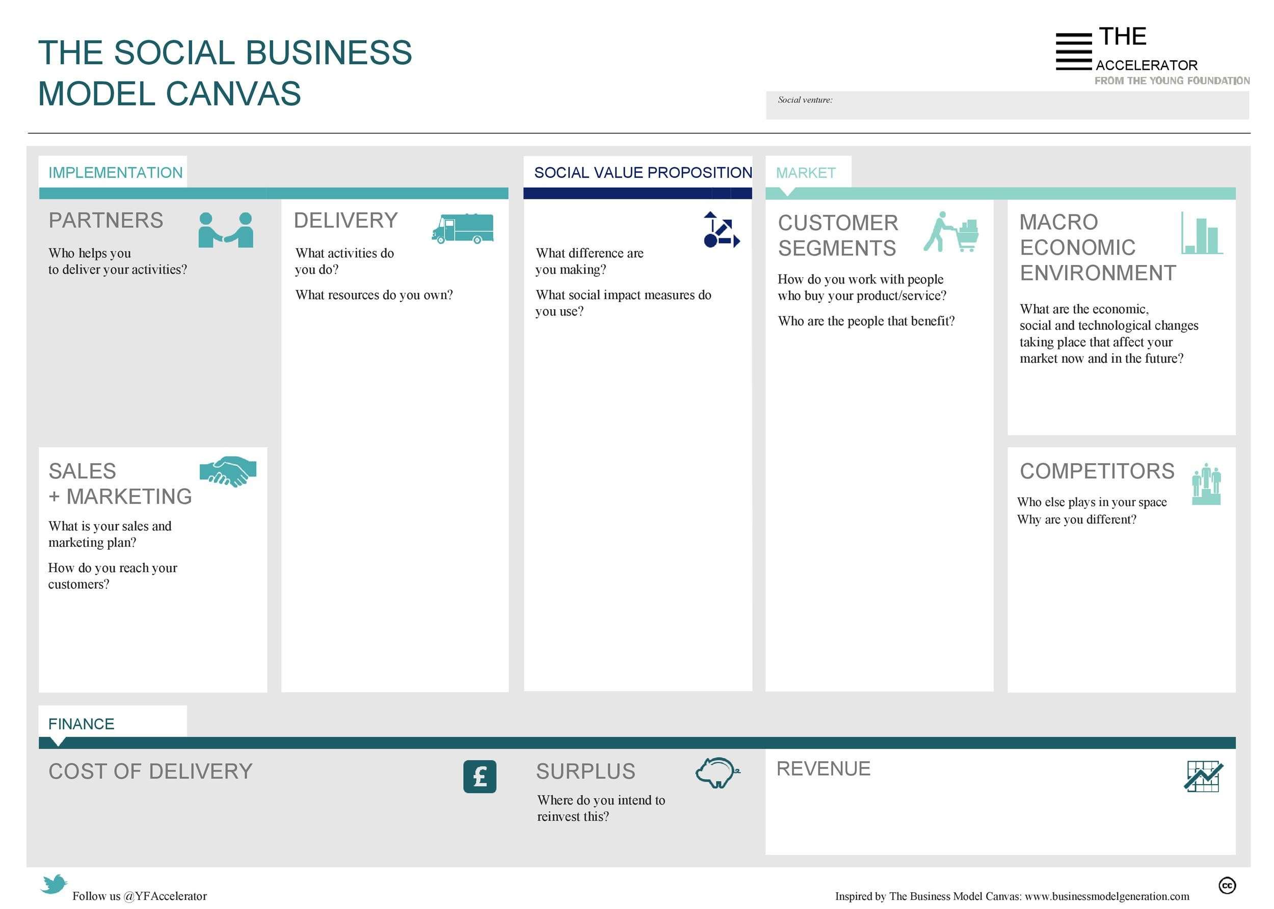 Free business model template 08