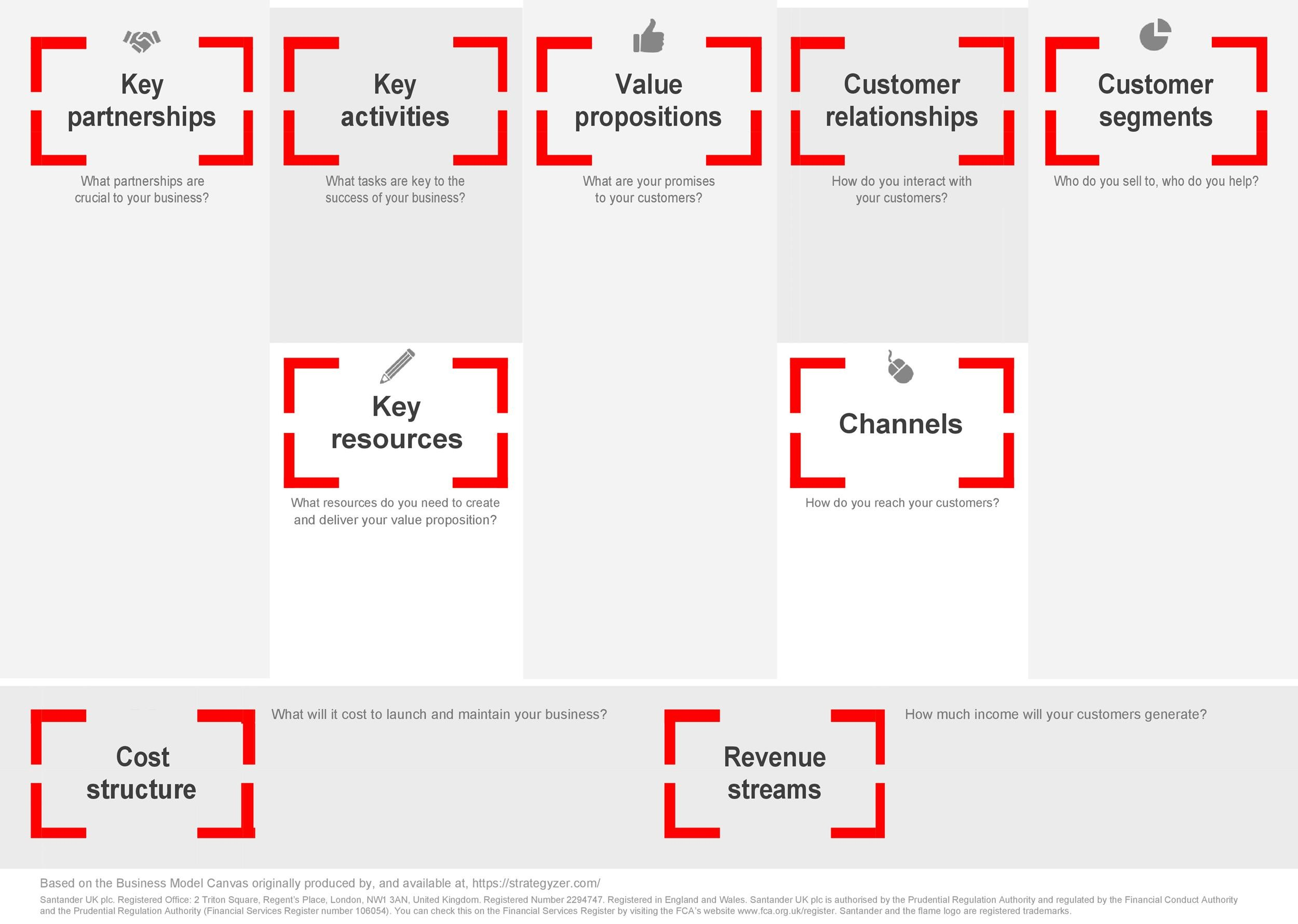 Free business model template 13